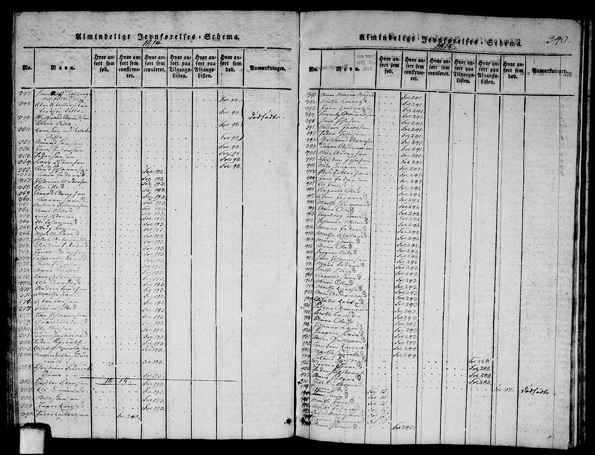 SAO, Asker prestekontor Kirkebøker, G/Ga/L0001: Klokkerbok nr. I 1, 1814-1830, s. 340
