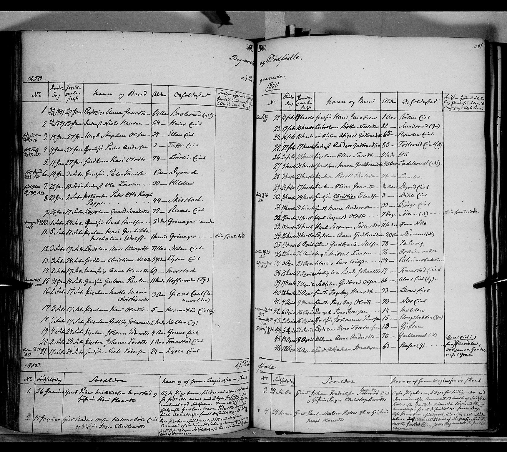 SAH, Gran prestekontor, Ministerialbok nr. 11, 1842-1856, s. 1080-1081