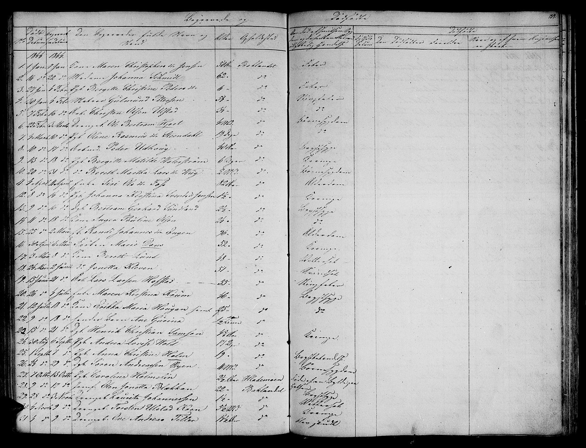 SAT, Ministerialprotokoller, klokkerbøker og fødselsregistre - Sør-Trøndelag, 604/L0182: Ministerialbok nr. 604A03, 1818-1850, s. 139