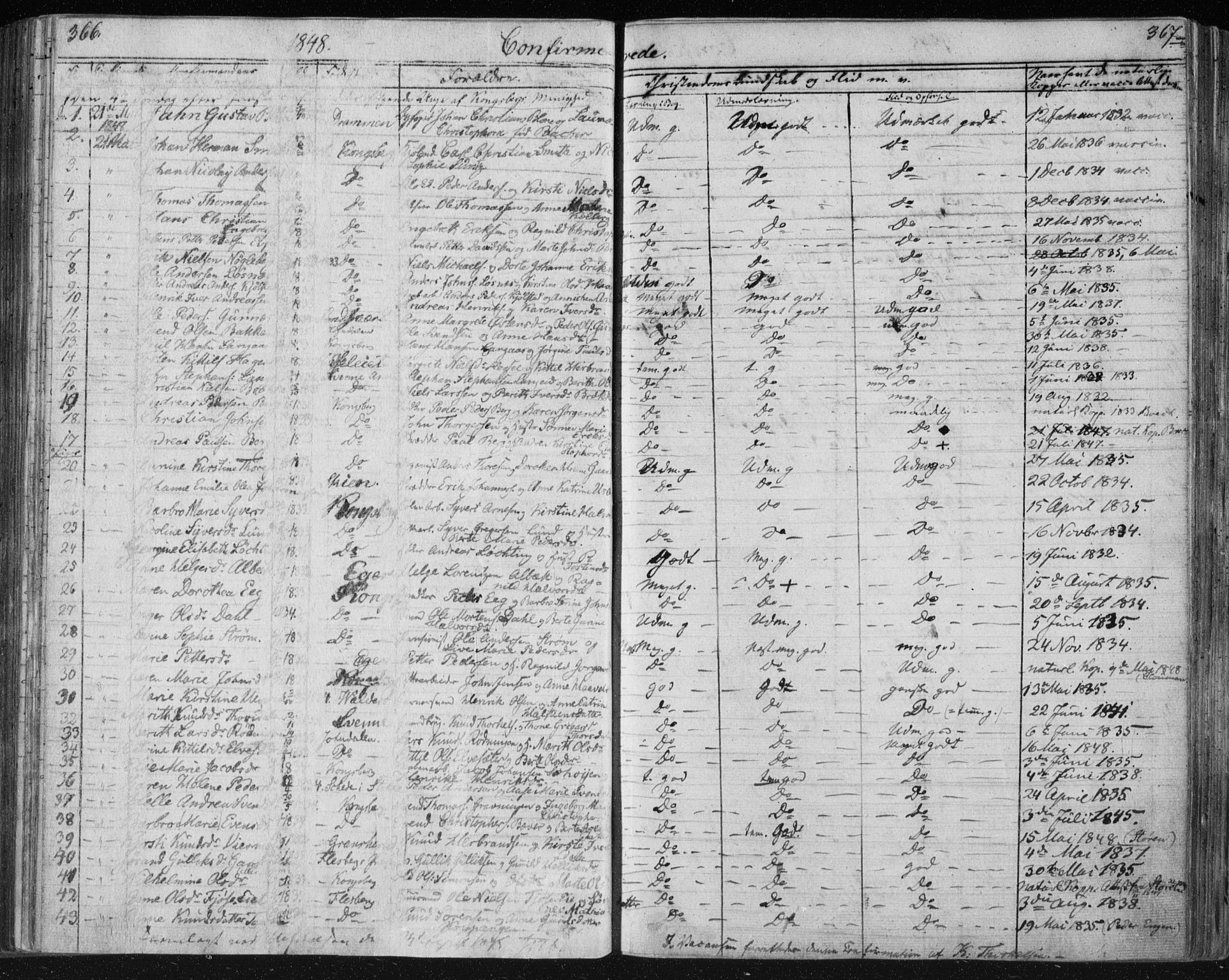 SAKO, Kongsberg kirkebøker, F/Fa/L0009: Ministerialbok nr. I 9, 1839-1858, s. 366-367