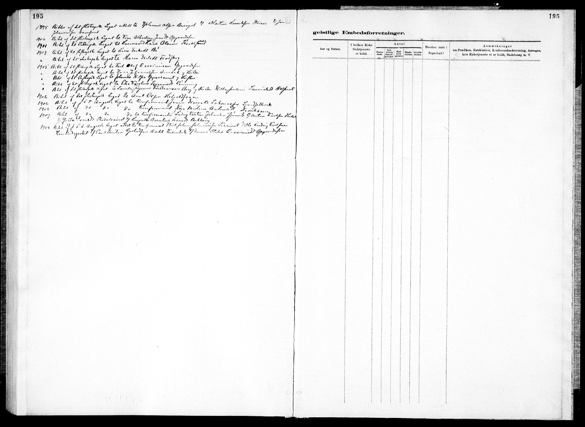 SAT, Ministerialprotokoller, klokkerbøker og fødselsregistre - Nord-Trøndelag, 733/L0325: Ministerialbok nr. 733A04, 1884-1908, s. 195