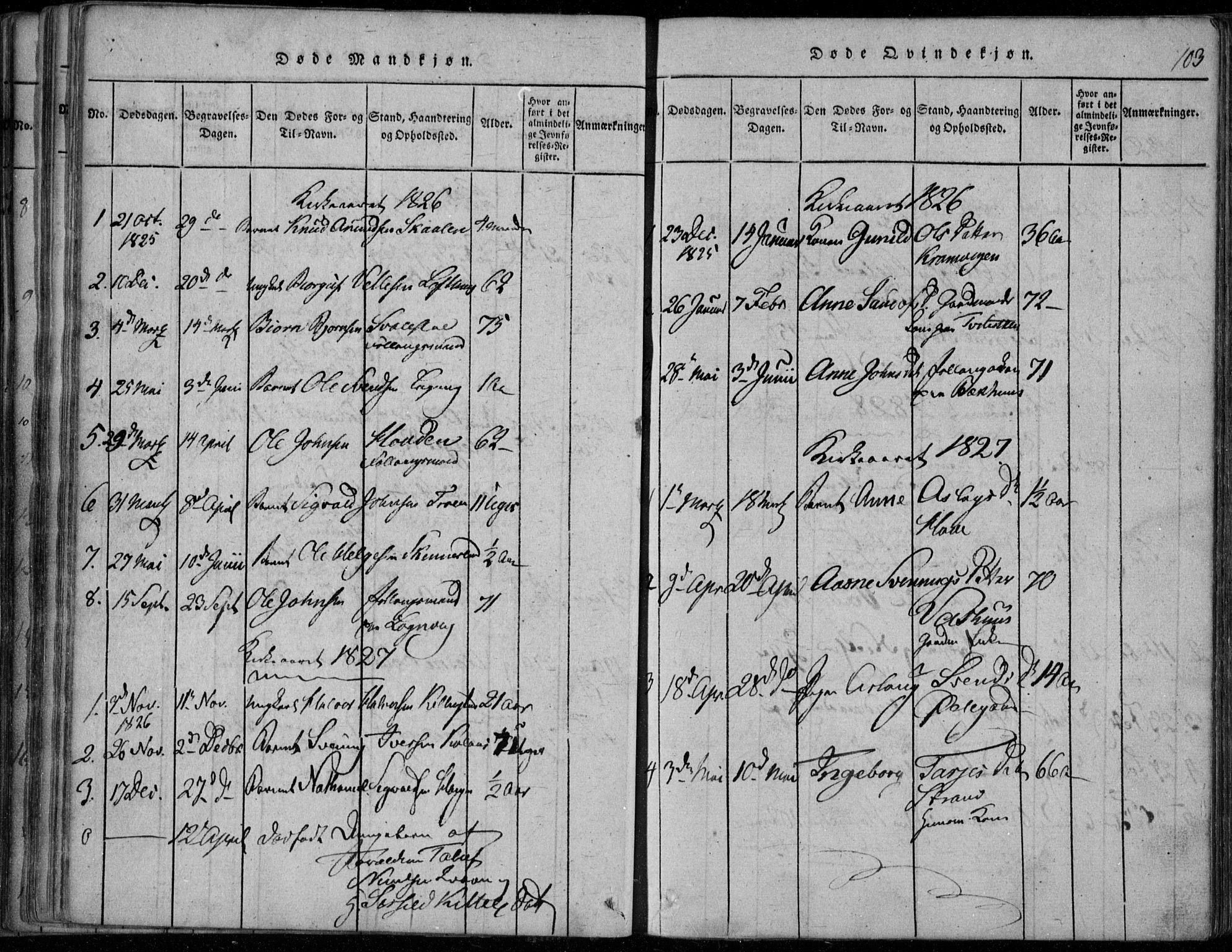 SAKO, Rauland kirkebøker, F/Fa/L0001: Ministerialbok nr. 1, 1814-1859, s. 103