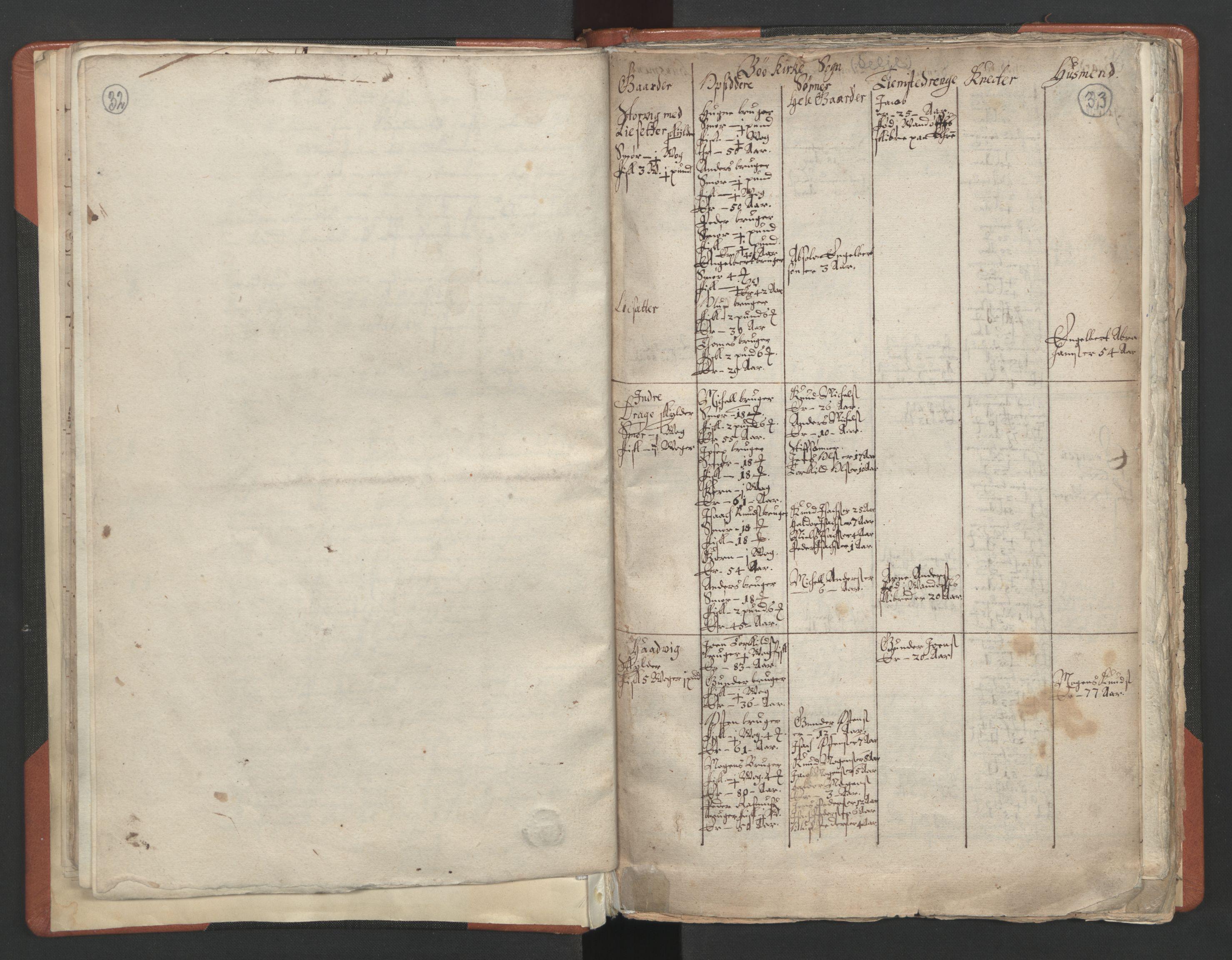 RA, Sogneprestenes manntall 1664-1666, nr. 25: Nordfjord prosti, 1664-1666, s. 32-33