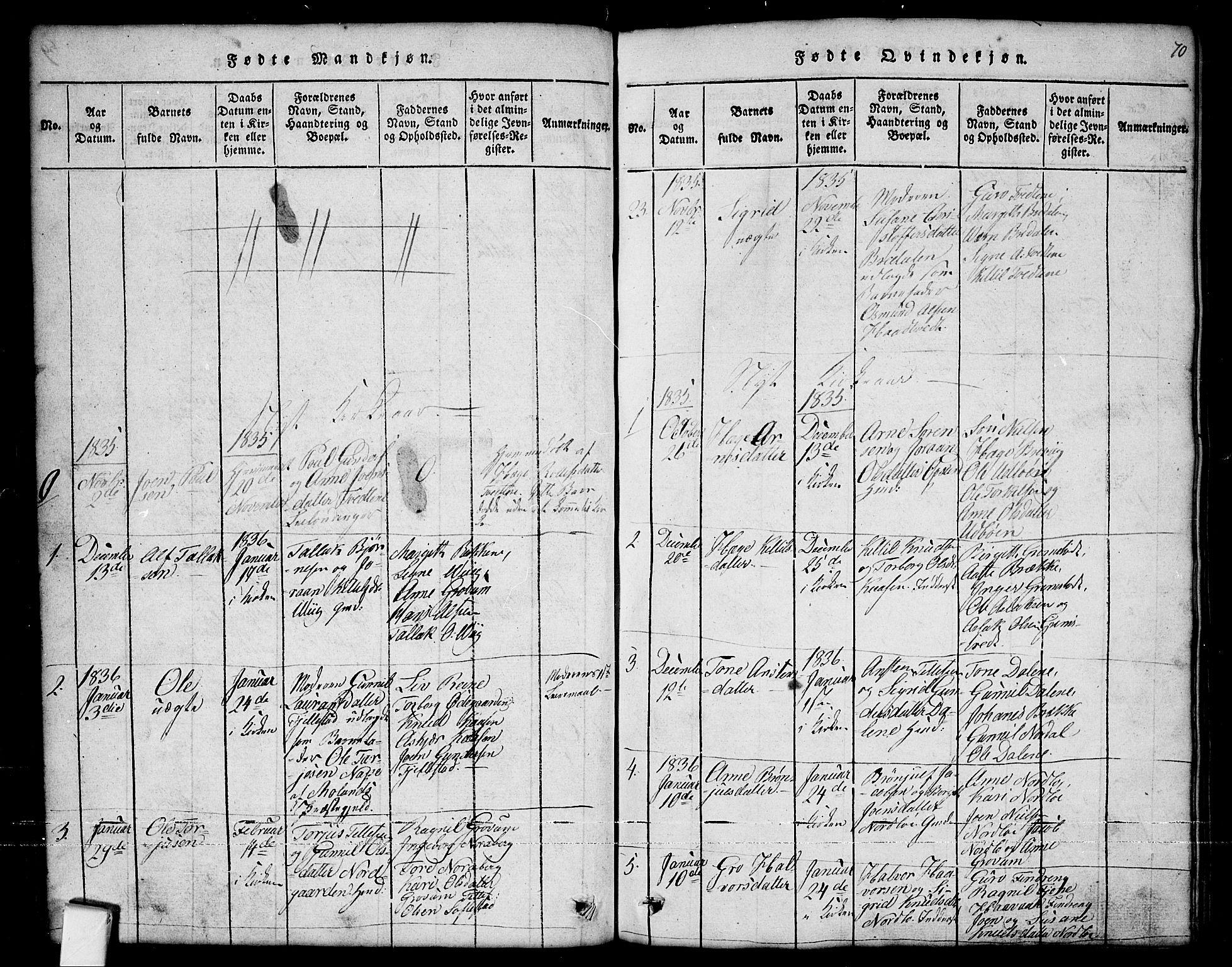 SAKO, Nissedal kirkebøker, G/Ga/L0001: Klokkerbok nr. I 1, 1814-1860, s. 70