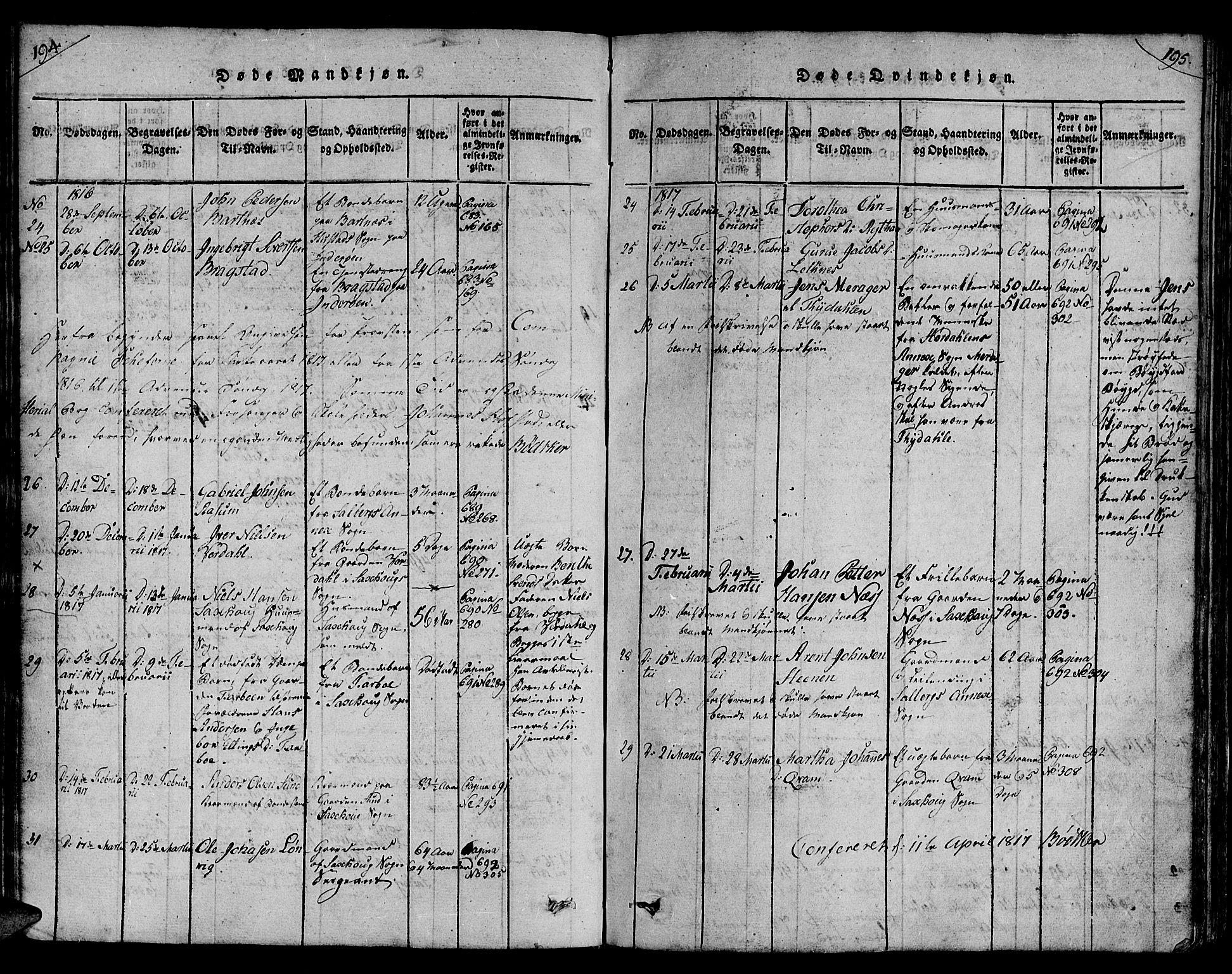 SAT, Ministerialprotokoller, klokkerbøker og fødselsregistre - Nord-Trøndelag, 730/L0275: Ministerialbok nr. 730A04, 1816-1822, s. 194-195