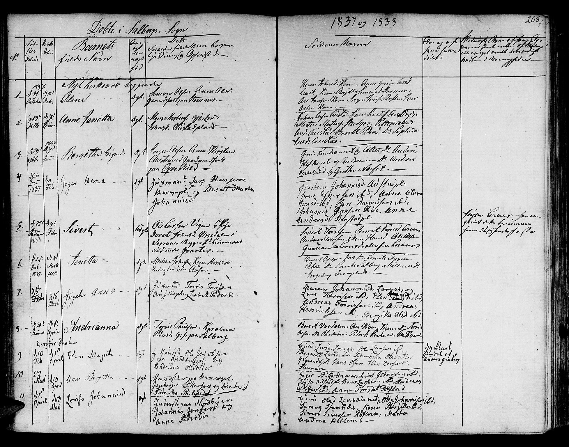 SAT, Ministerialprotokoller, klokkerbøker og fødselsregistre - Nord-Trøndelag, 730/L0277: Ministerialbok nr. 730A06 /2, 1831-1839, s. 268