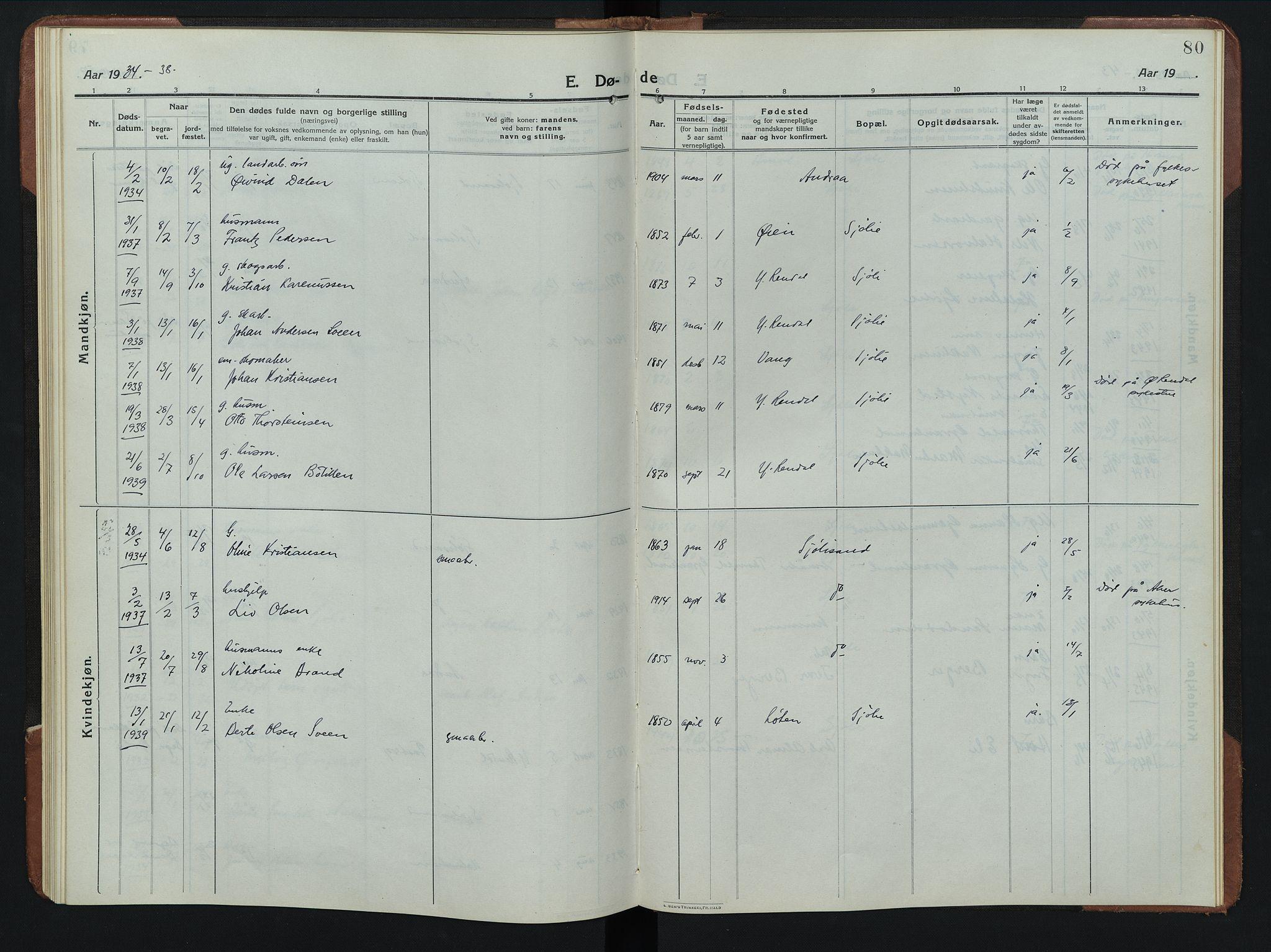 SAH, Rendalen prestekontor, H/Ha/Hab/L0008: Klokkerbok nr. 8, 1914-1948, s. 80