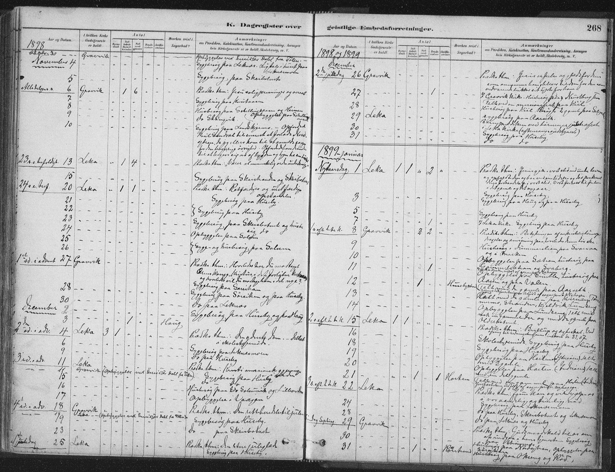 SAT, Ministerialprotokoller, klokkerbøker og fødselsregistre - Nord-Trøndelag, 788/L0697: Ministerialbok nr. 788A04, 1878-1902, s. 268