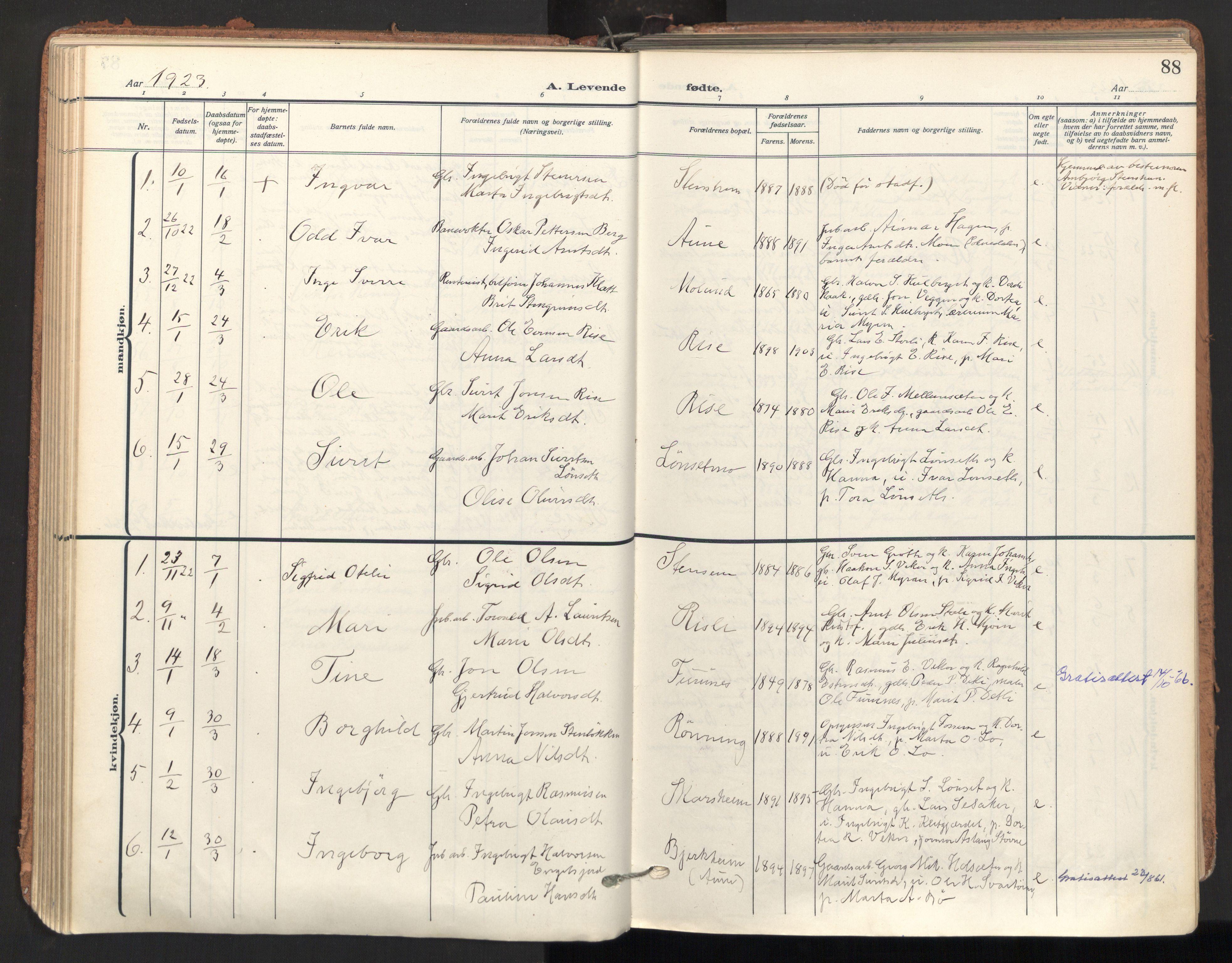 SAT, Ministerialprotokoller, klokkerbøker og fødselsregistre - Sør-Trøndelag, 678/L0909: Ministerialbok nr. 678A17, 1912-1930, s. 88