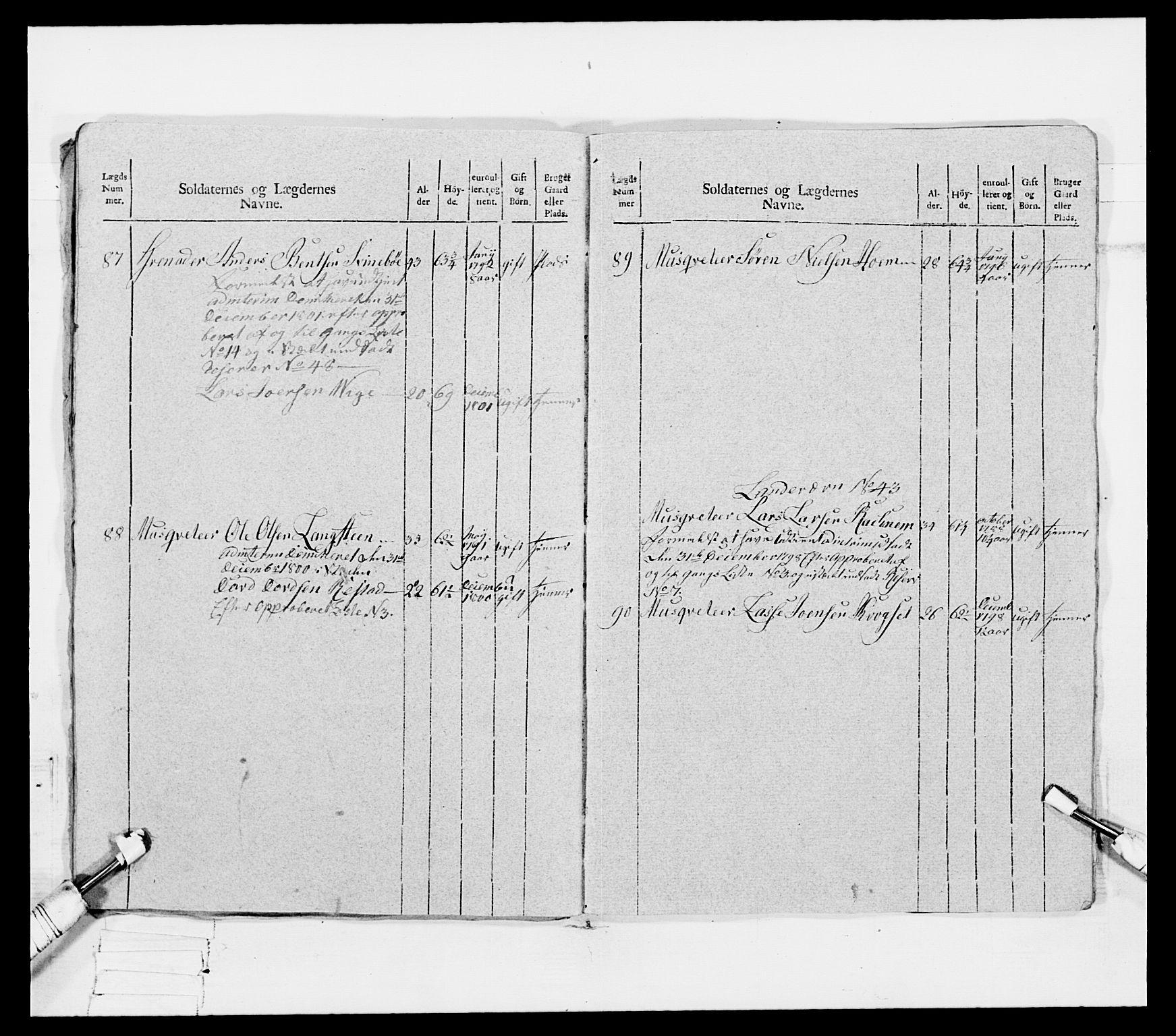 RA, Generalitets- og kommissariatskollegiet, Det kongelige norske kommissariatskollegium, E/Eh/L0080: 2. Trondheimske nasjonale infanteriregiment, 1792-1800, s. 122
