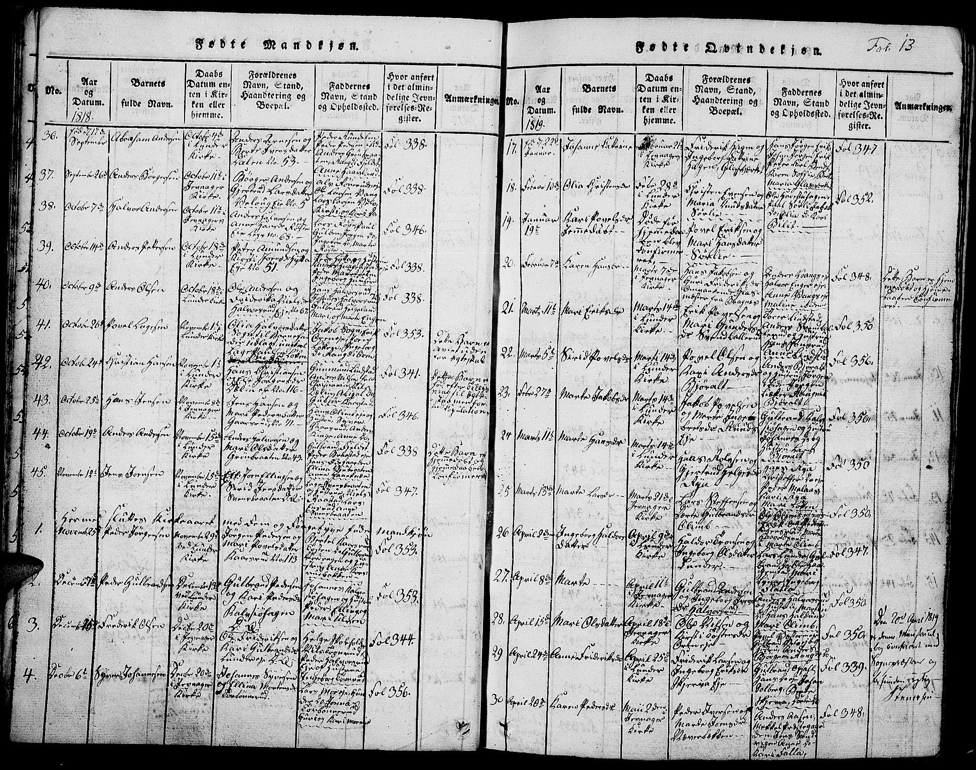 SAH, Jevnaker prestekontor, Klokkerbok nr. 1, 1815-1837, s. 13