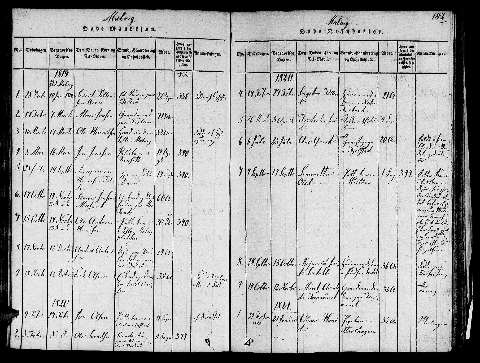 SAT, Ministerialprotokoller, klokkerbøker og fødselsregistre - Sør-Trøndelag, 606/L0284: Ministerialbok nr. 606A03 /2, 1819-1823, s. 142