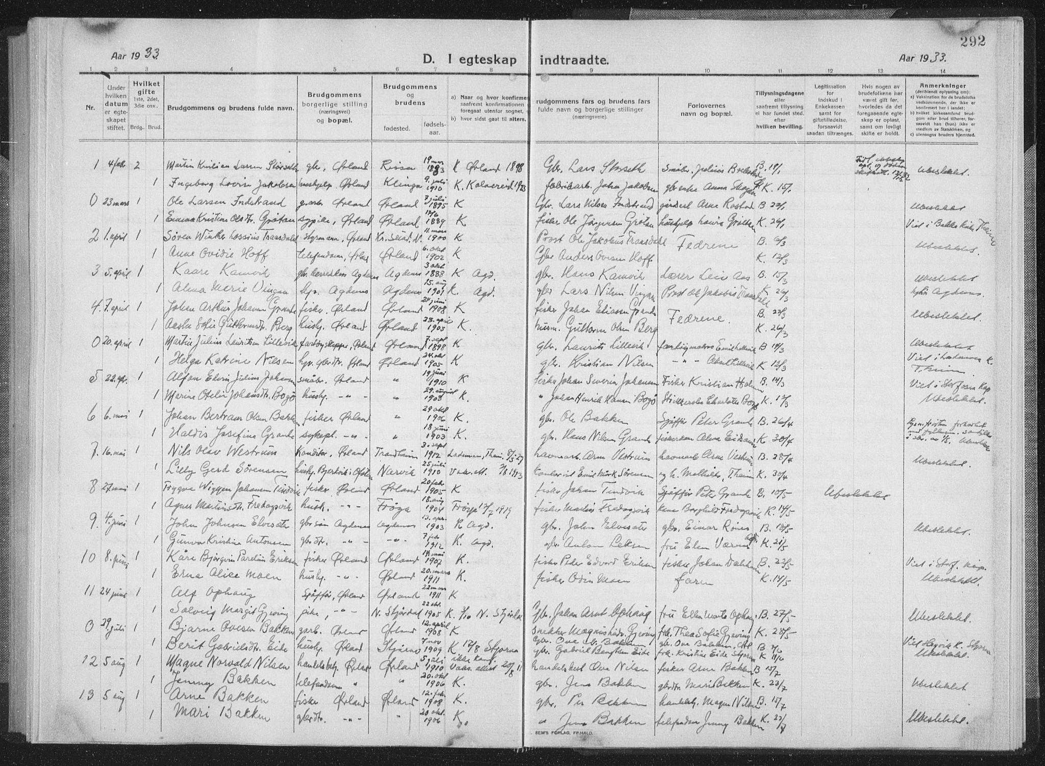 SAT, Ministerialprotokoller, klokkerbøker og fødselsregistre - Sør-Trøndelag, 659/L0747: Klokkerbok nr. 659C04, 1913-1938, s. 292