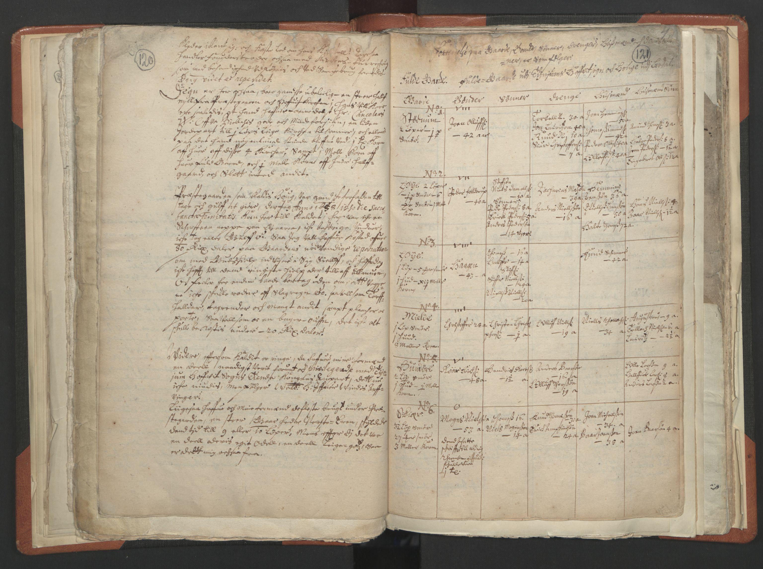 RA, Sogneprestenes manntall 1664-1666, nr. 23: Sogn prosti, 1664-1666, s. 120-121