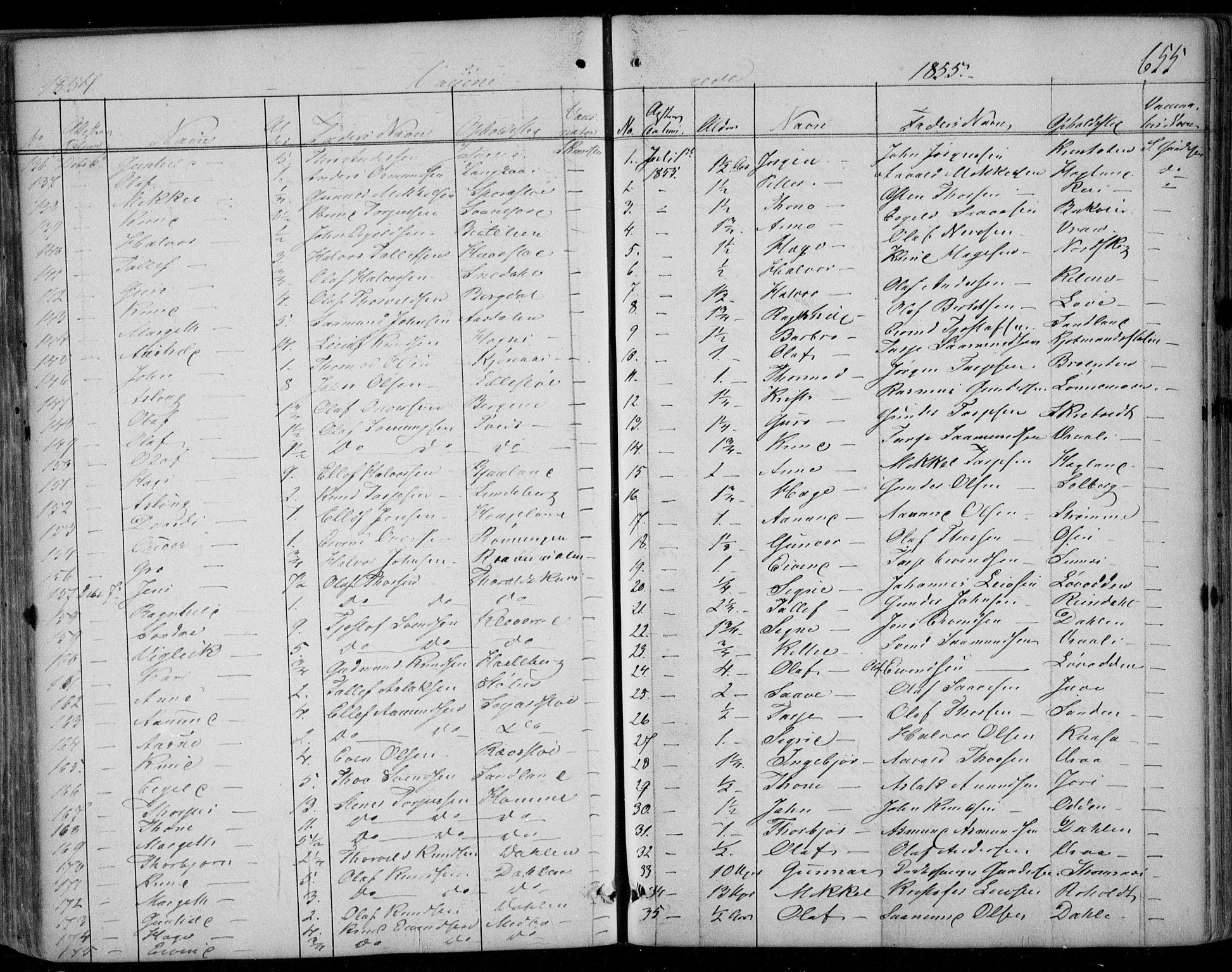 SAKO, Kviteseid kirkebøker, F/Fa/L0006: Ministerialbok nr. I 6, 1836-1858, s. 655