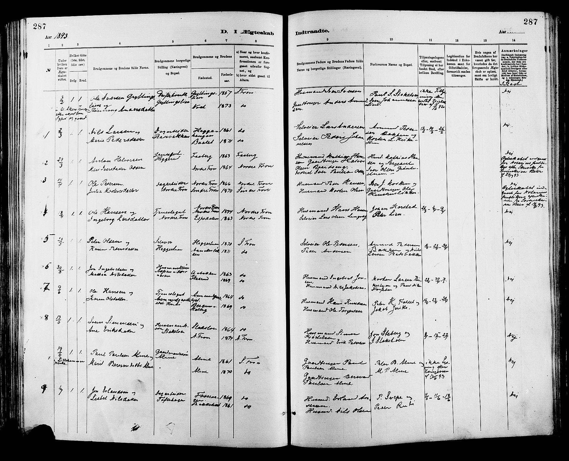 SAH, Sør-Fron prestekontor, H/Ha/Haa/L0003: Ministerialbok nr. 3, 1881-1897, s. 287