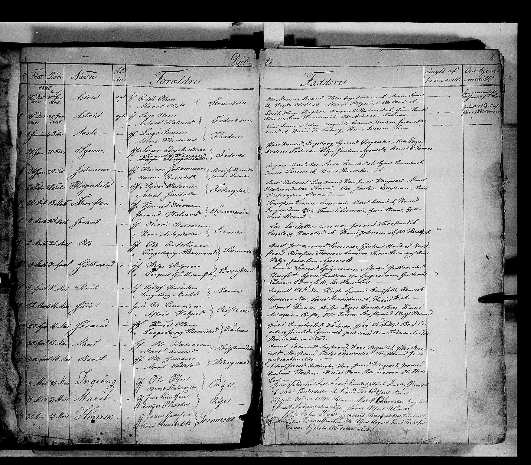 SAH, Nord-Aurdal prestekontor, Ministerialbok nr. 5, 1842-1863, s. 1