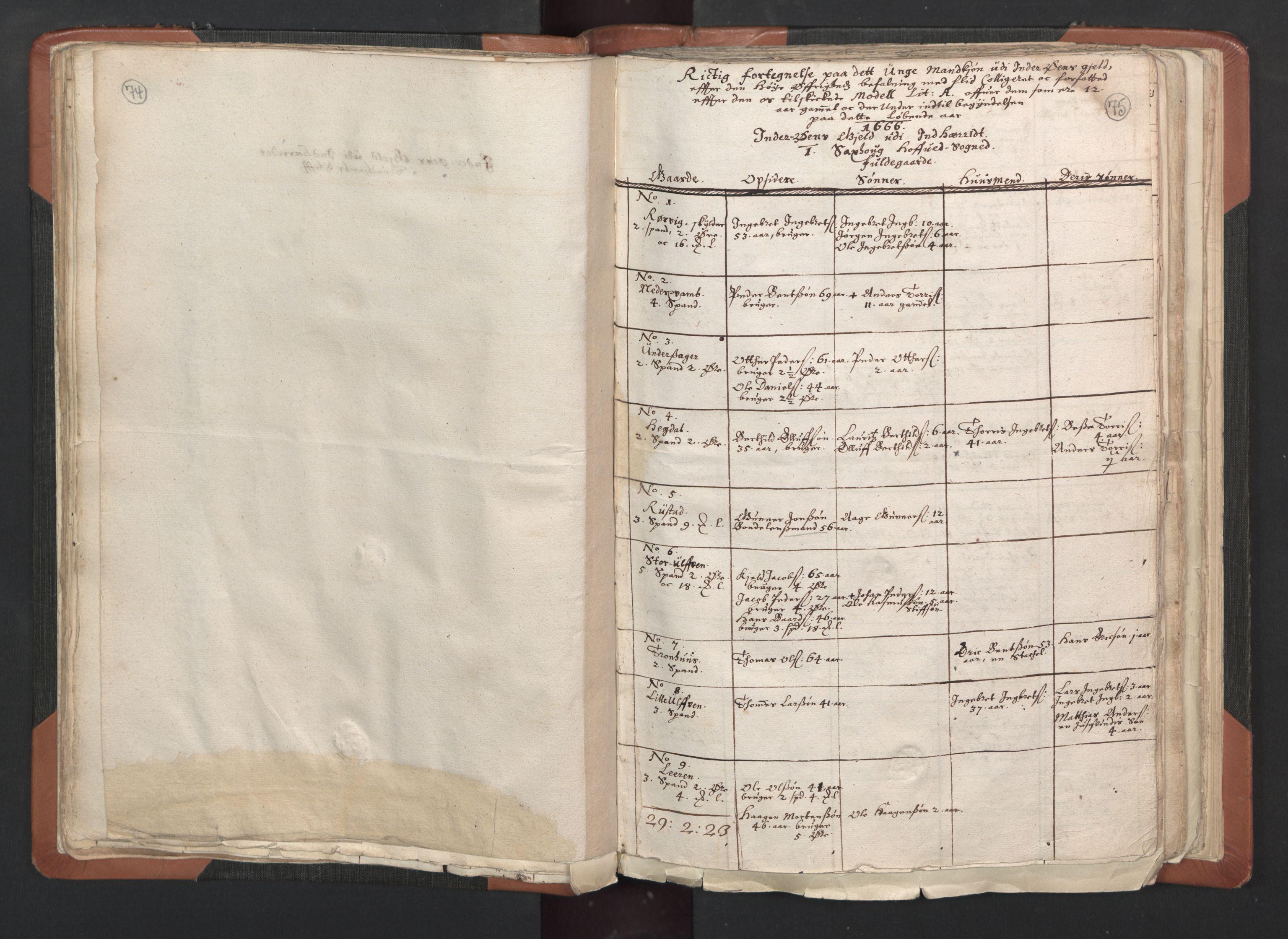 RA, Sogneprestenes manntall 1664-1666, nr. 33: Innherad prosti, 1664-1666, s. 74-75