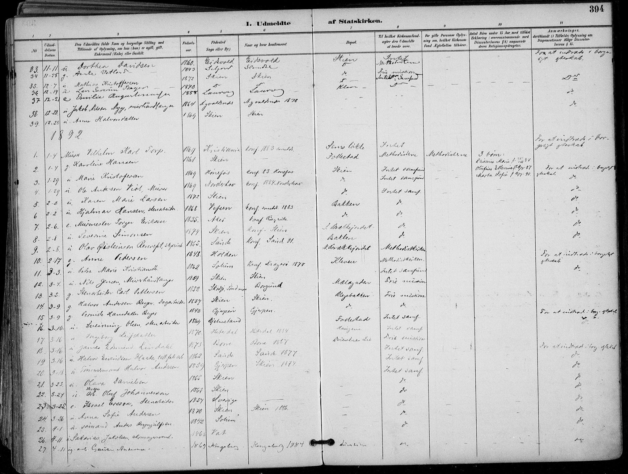 SAKO, Skien kirkebøker, F/Fa/L0010: Ministerialbok nr. 10, 1891-1899, s. 394