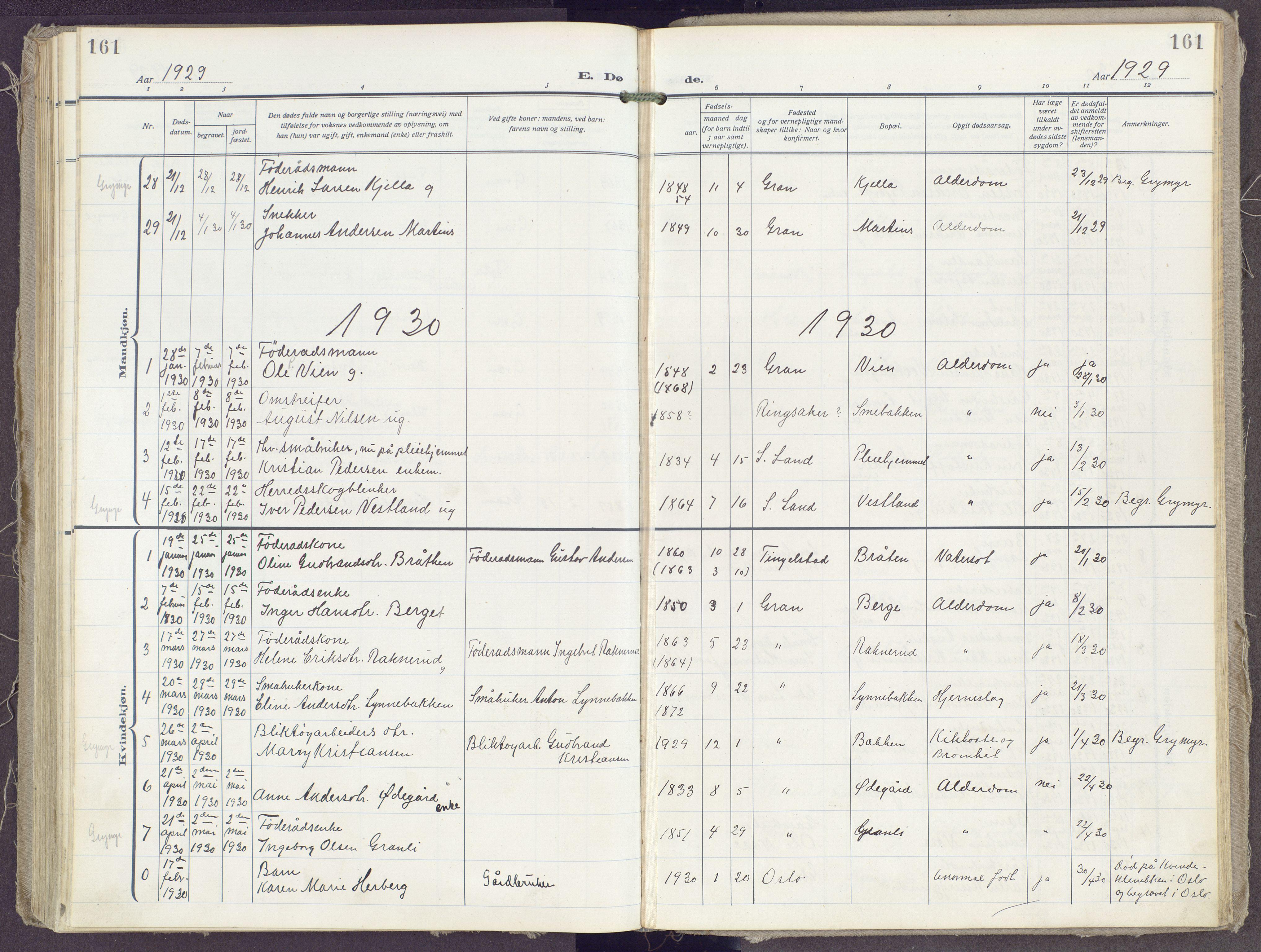 SAH, Gran prestekontor, Ministerialbok nr. 23, 1919-1938, s. 161