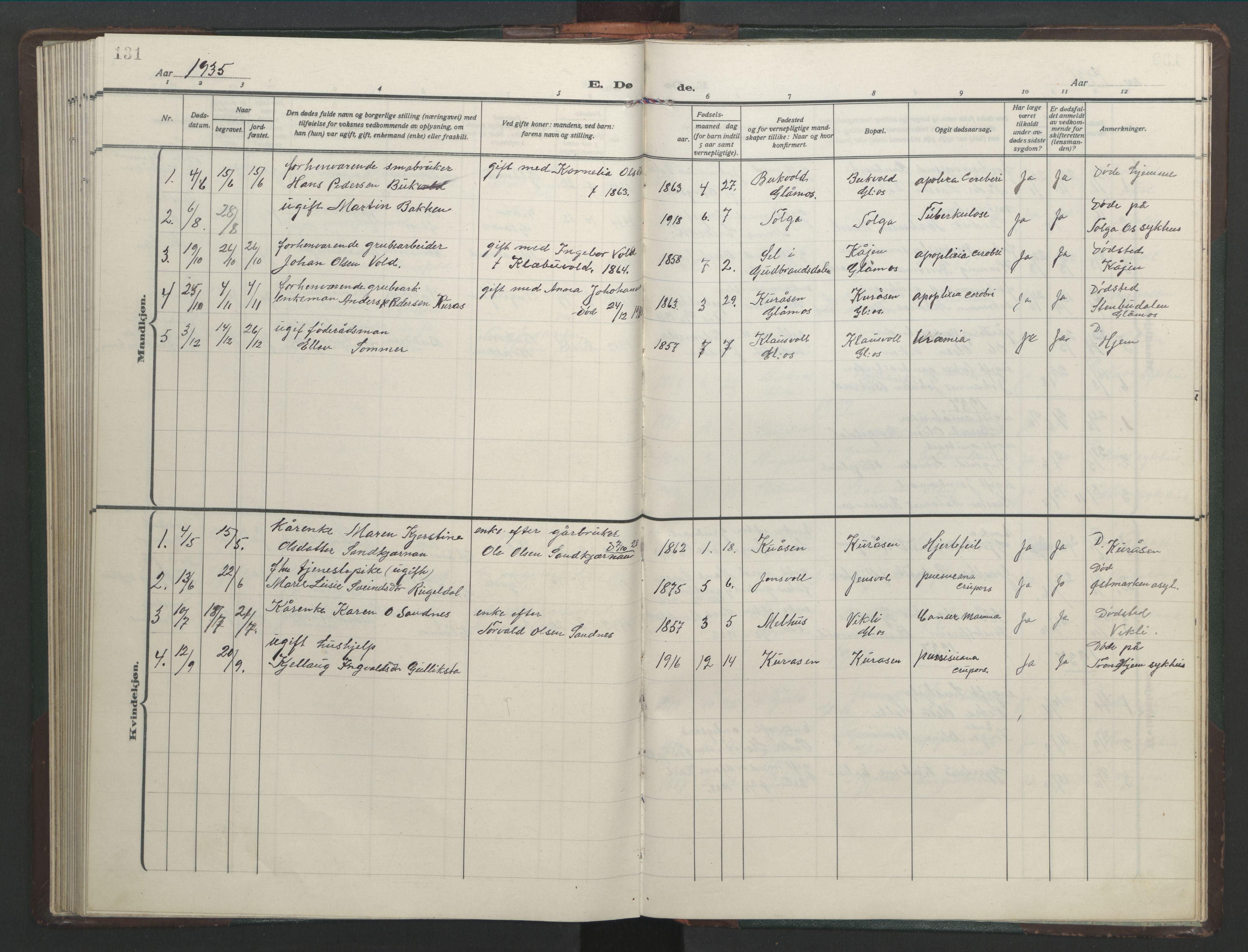 SAT, Ministerialprotokoller, klokkerbøker og fødselsregistre - Sør-Trøndelag, 682/L0947: Klokkerbok nr. 682C01, 1926-1968, s. 131