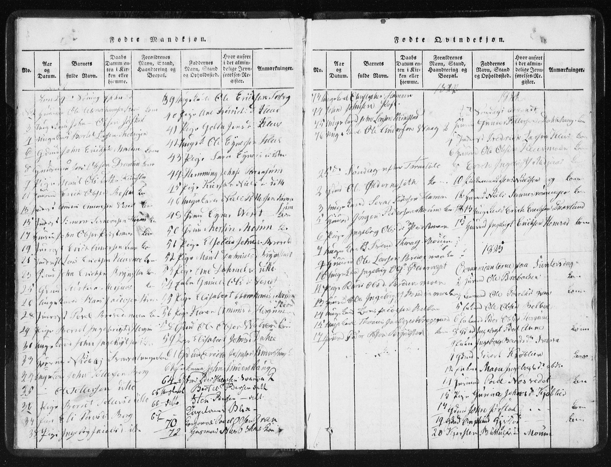 SAT, Ministerialprotokoller, klokkerbøker og fødselsregistre - Nord-Trøndelag, 749/L0471: Ministerialbok nr. 749A05, 1847-1856