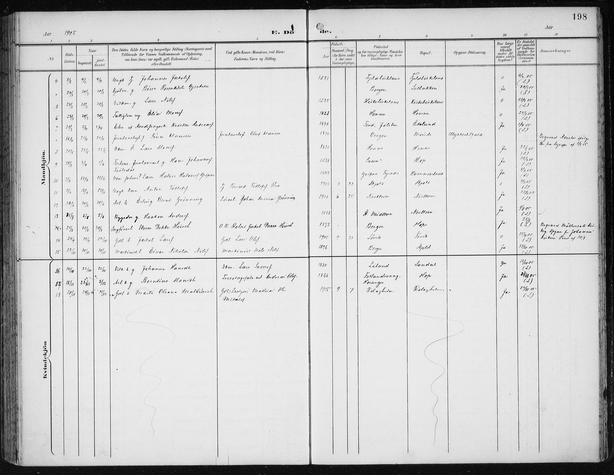 SAB, Fana Sokneprestembete, H/Haa/Haai/L0003: Ministerialbok nr. I 3, 1900-1912, s. 198