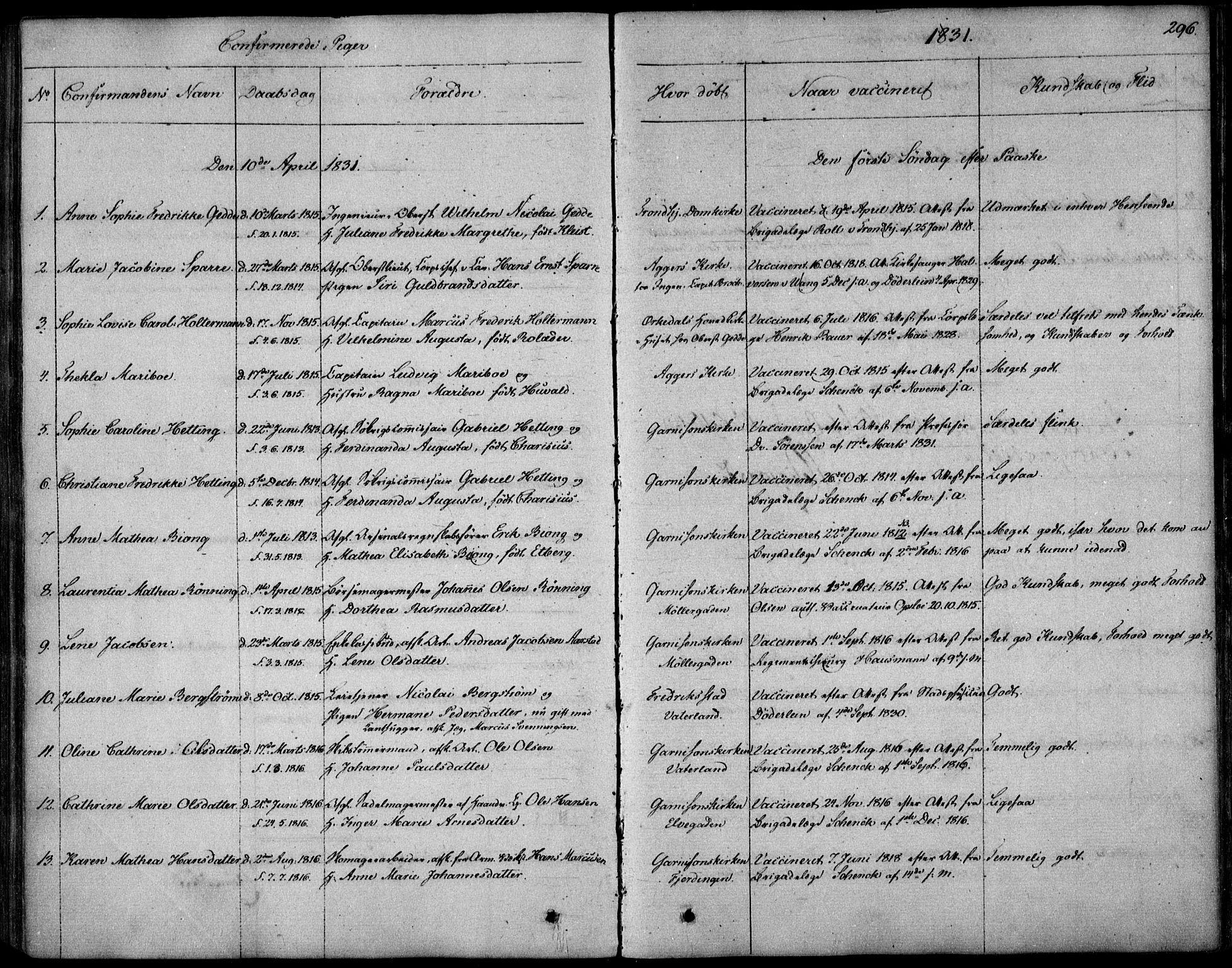 SAO, Garnisonsmenigheten Kirkebøker, F/Fa/L0006: Ministerialbok nr. 6, 1828-1841, s. 296