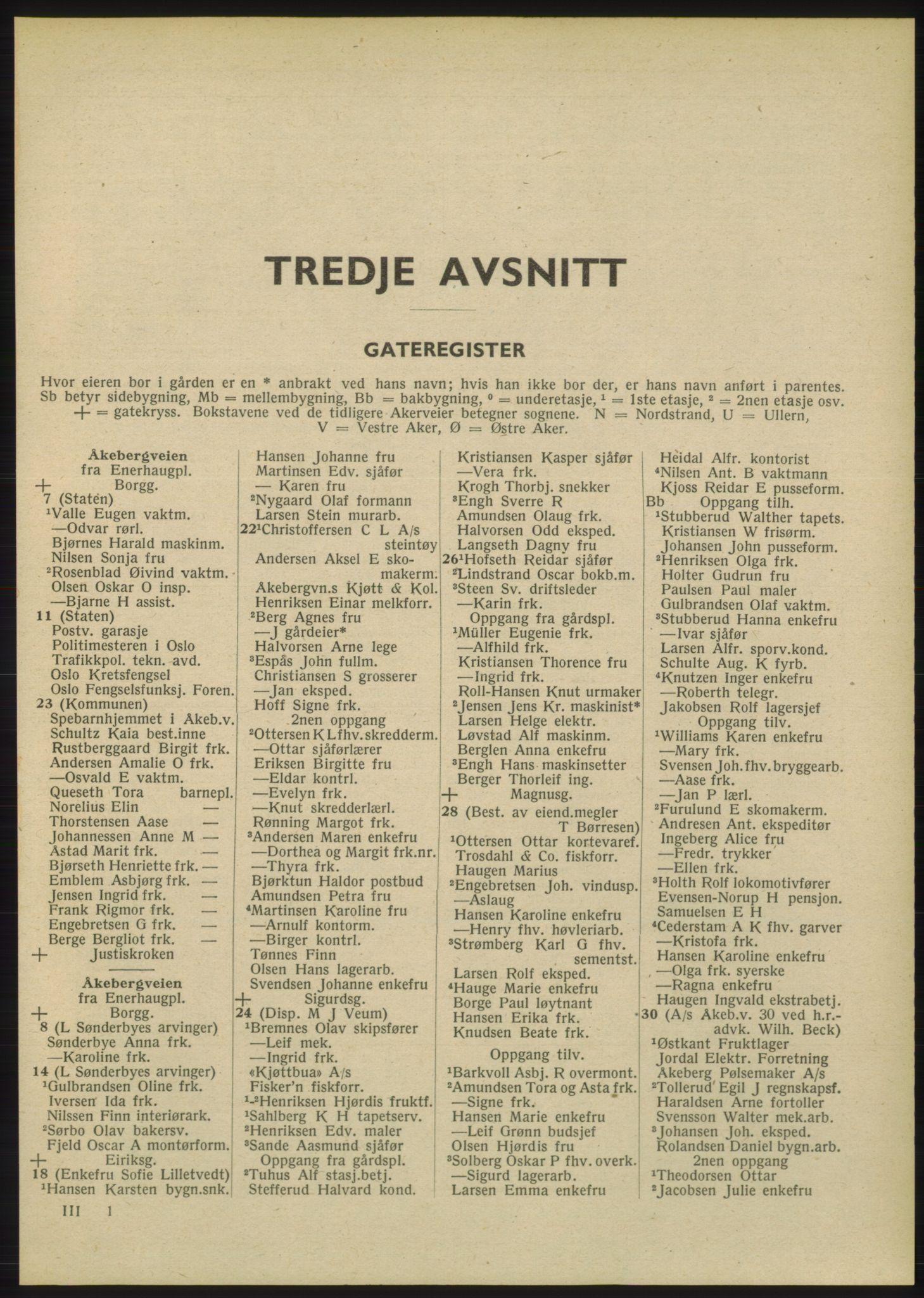 RA, Oslo adressebok (publikasjon)*, 1948, s. 1601