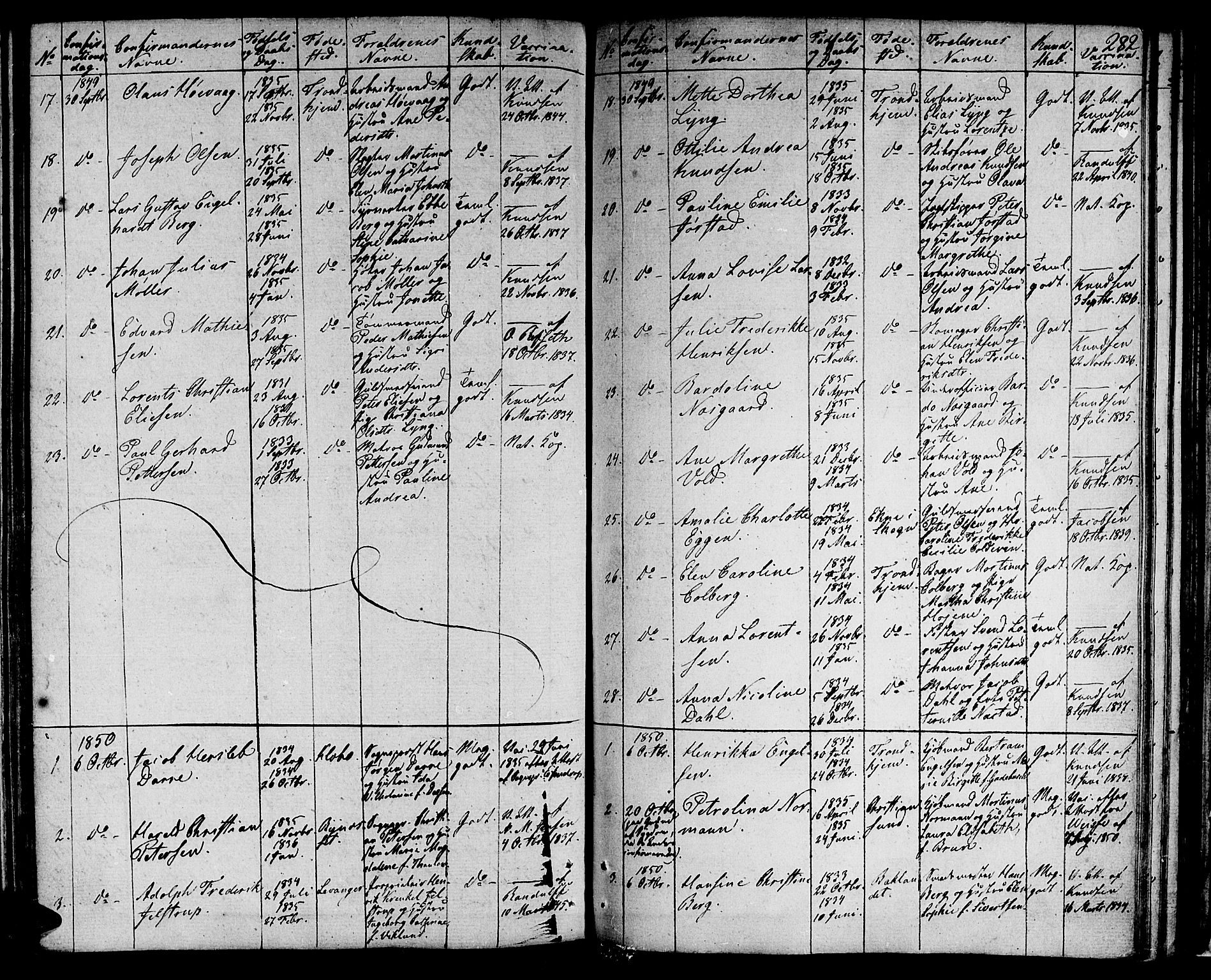SAT, Ministerialprotokoller, klokkerbøker og fødselsregistre - Sør-Trøndelag, 601/L0070: Residerende kapellans bok nr. 601B03, 1821-1881, s. 282