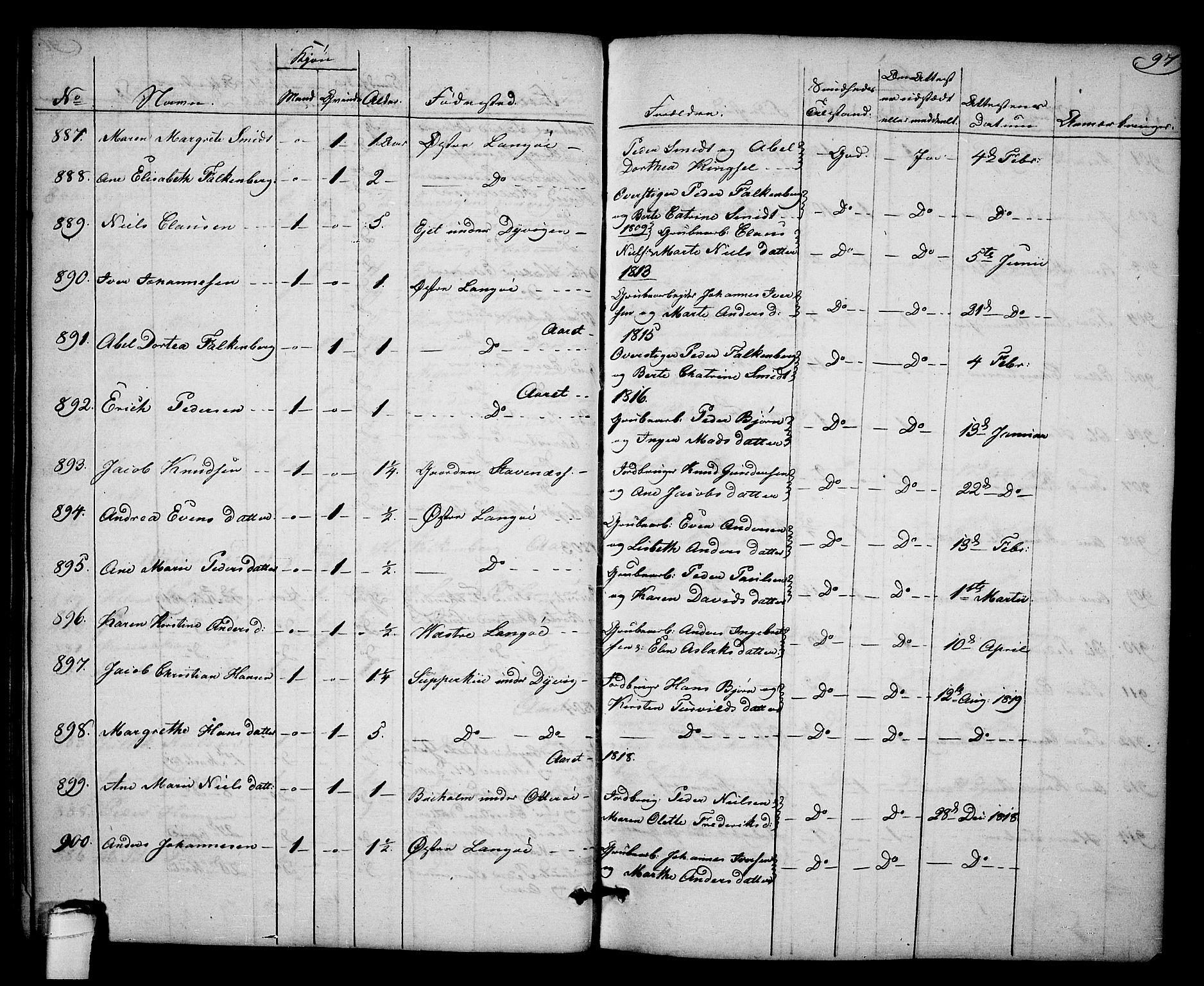 SAKO, Kragerø kirkebøker, F/Fa/L0003: Ministerialbok nr. 3, 1802-1813, s. 97