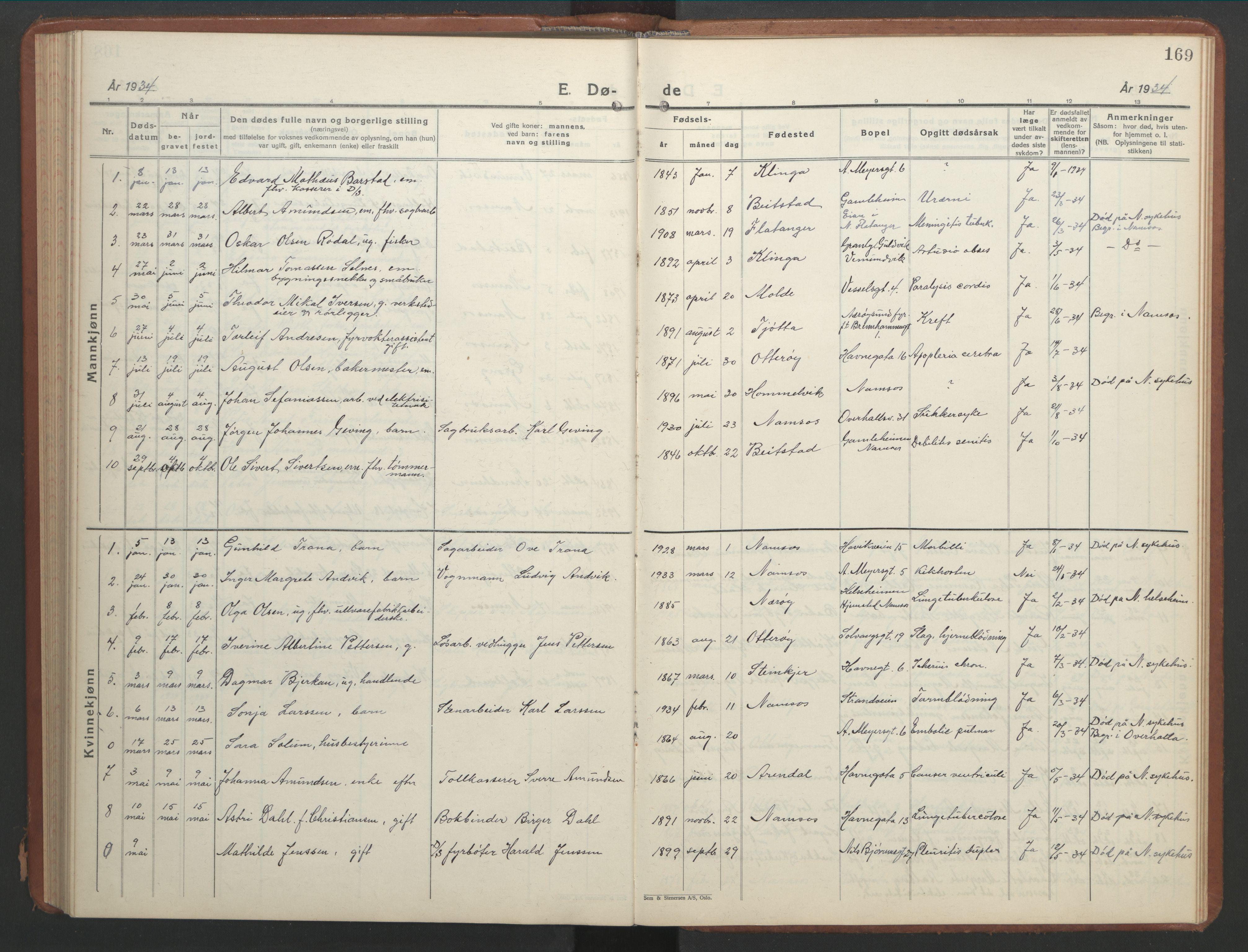 SAT, Ministerialprotokoller, klokkerbøker og fødselsregistre - Nord-Trøndelag, 768/L0583: Klokkerbok nr. 768C01, 1928-1953, s. 169