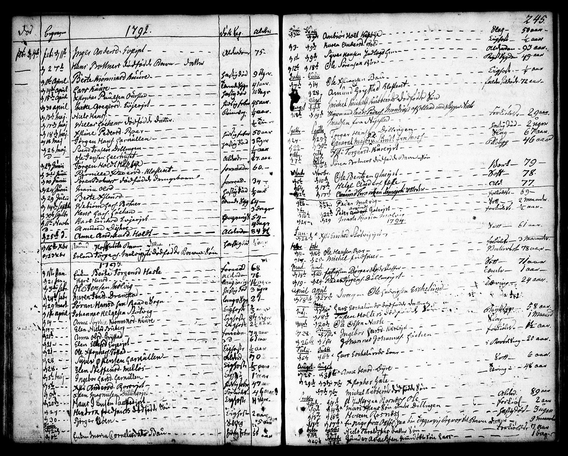SAO, Rygge prestekontor Kirkebøker, F/Fa/L0002: Ministerialbok nr. 2, 1771-1814, s. 245