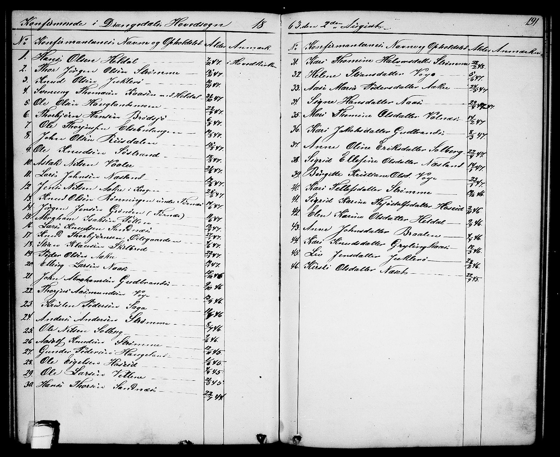 SAKO, Drangedal kirkebøker, G/Ga/L0002: Klokkerbok nr. I 2, 1856-1887, s. 191