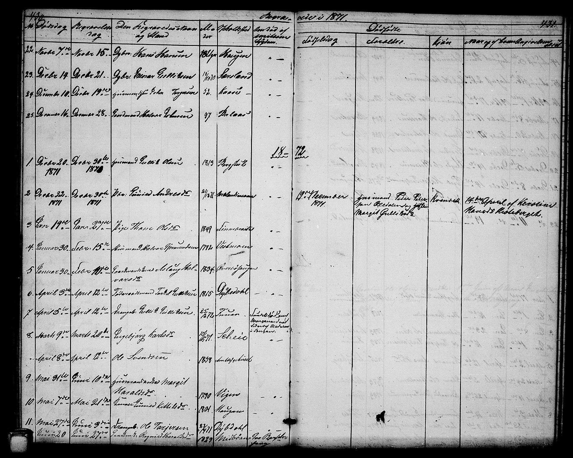 SAKO, Hjartdal kirkebøker, G/Ga/L0002: Klokkerbok nr. I 2, 1854-1888, s. 430-431