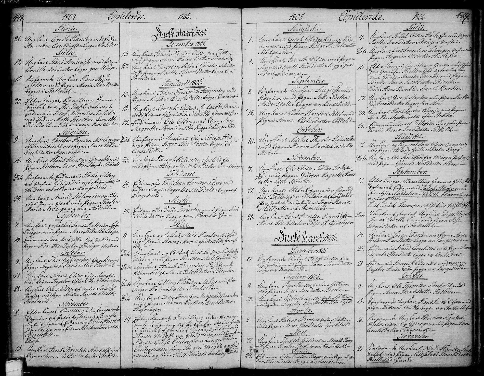 SAKO, Bamble kirkebøker, F/Fa/L0002: Ministerialbok nr. I 2, 1775-1814, s. 478-479
