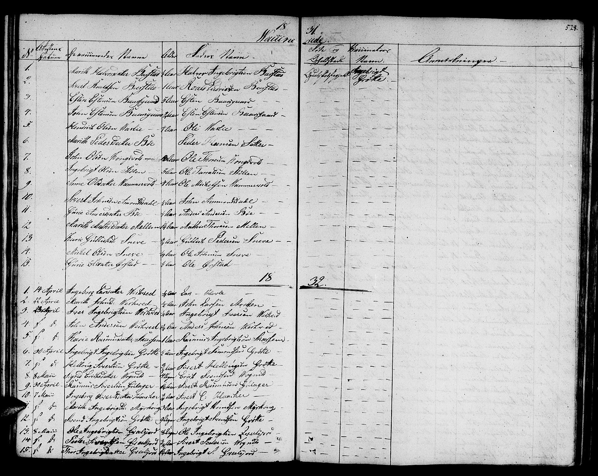 SAT, Ministerialprotokoller, klokkerbøker og fødselsregistre - Sør-Trøndelag, 678/L0897: Ministerialbok nr. 678A06-07, 1821-1847, s. 528