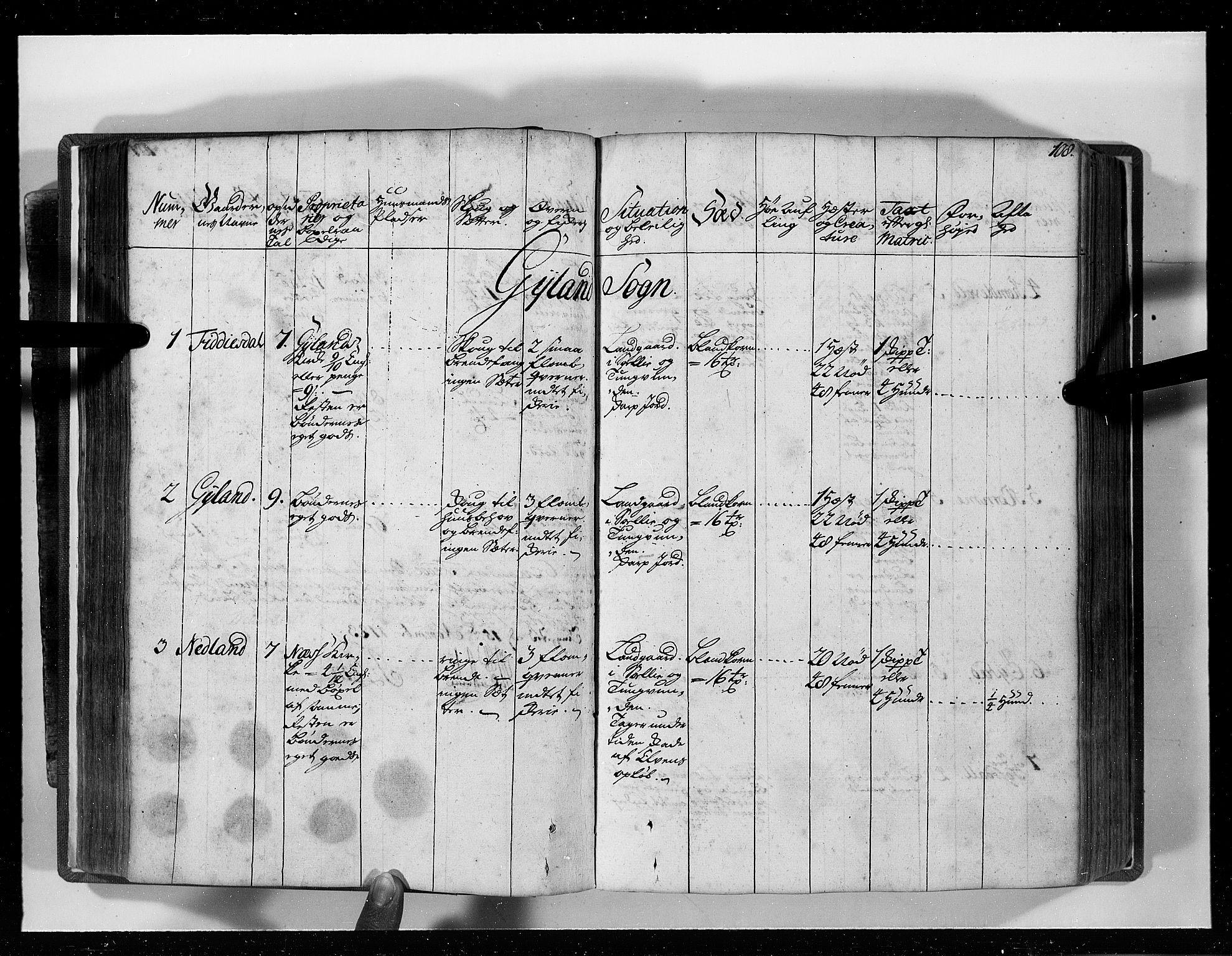 RA, Rentekammeret inntil 1814, Realistisk ordnet avdeling, N/Nb/Nbf/L0129: Lista eksaminasjonsprotokoll, 1723, s. 107b-108a