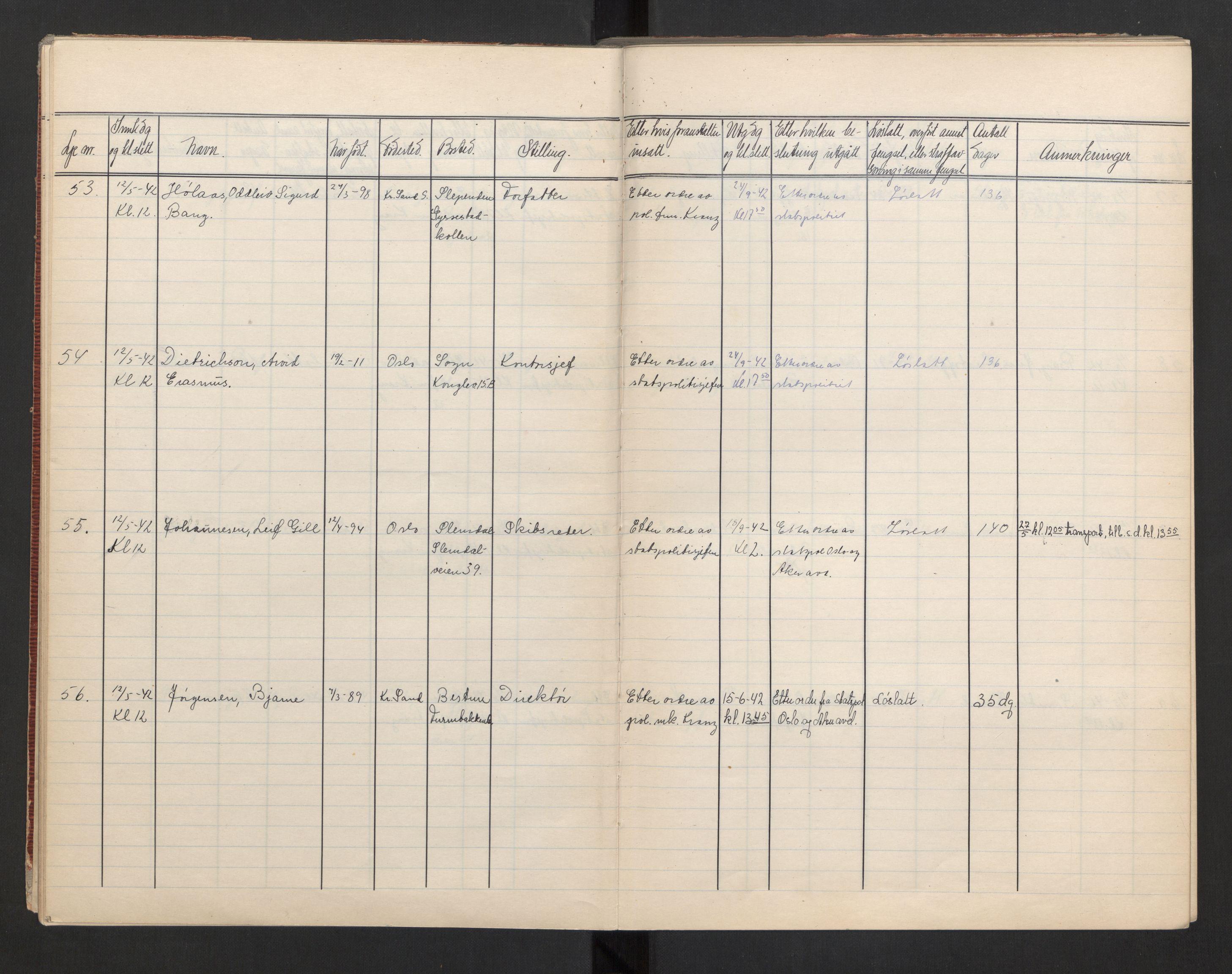 RA, Statspolitiet - Hovedkontoret / Osloavdelingen, C/Cl/L0008: Sikringsfanger B (gisler), 1942-1943