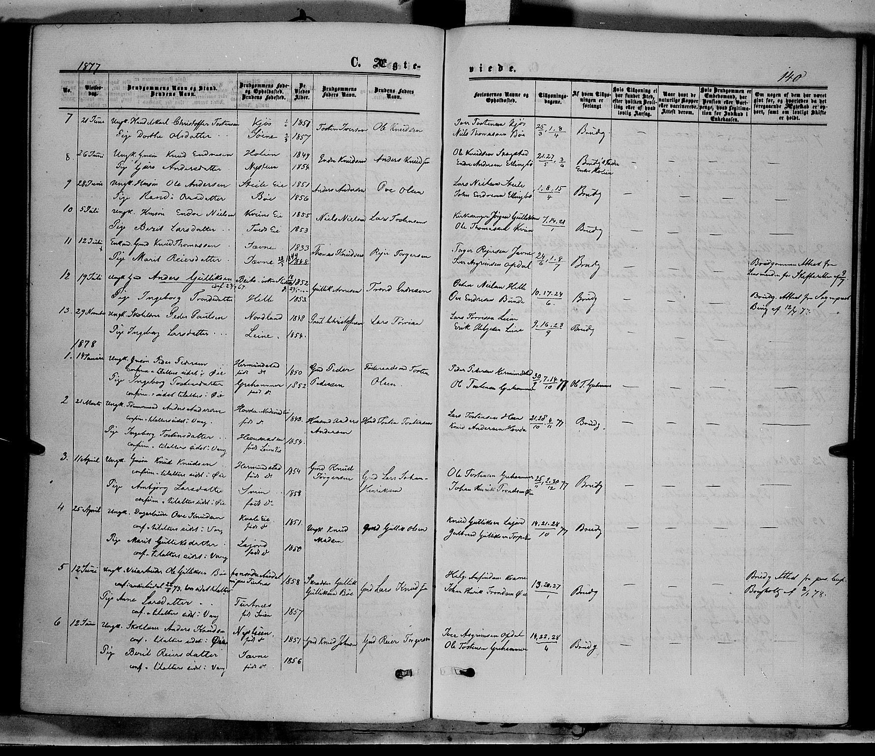 SAH, Vang prestekontor, Valdres, Ministerialbok nr. 7, 1865-1881, s. 140