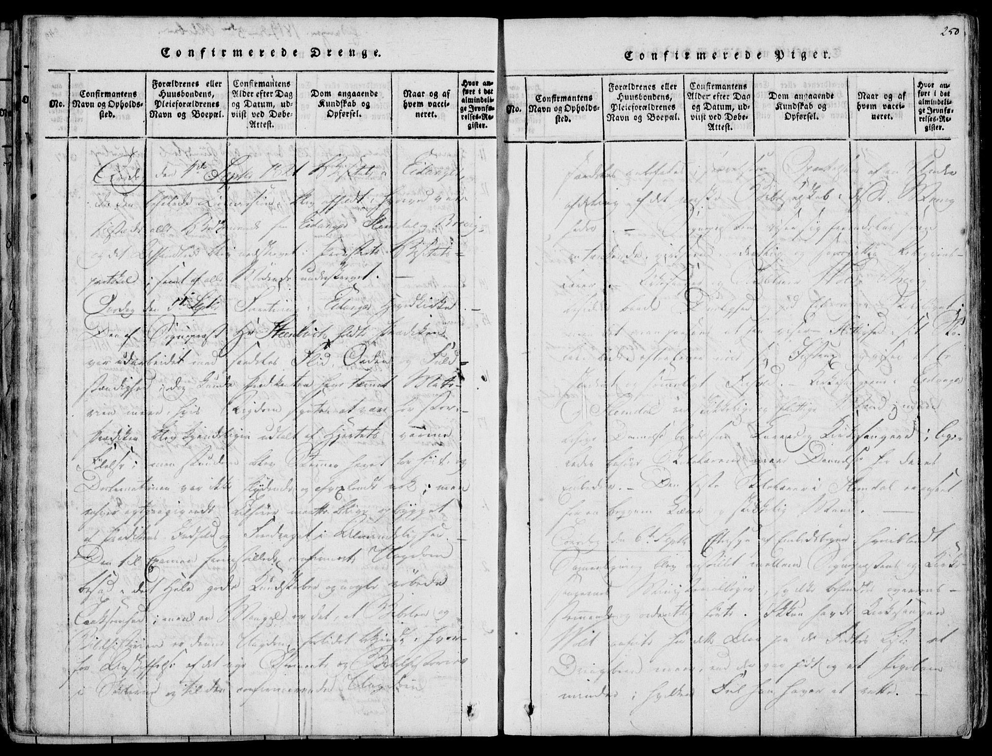 SAKO, Eidanger kirkebøker, F/Fa/L0007: Ministerialbok nr. 7, 1814-1831, s. 250
