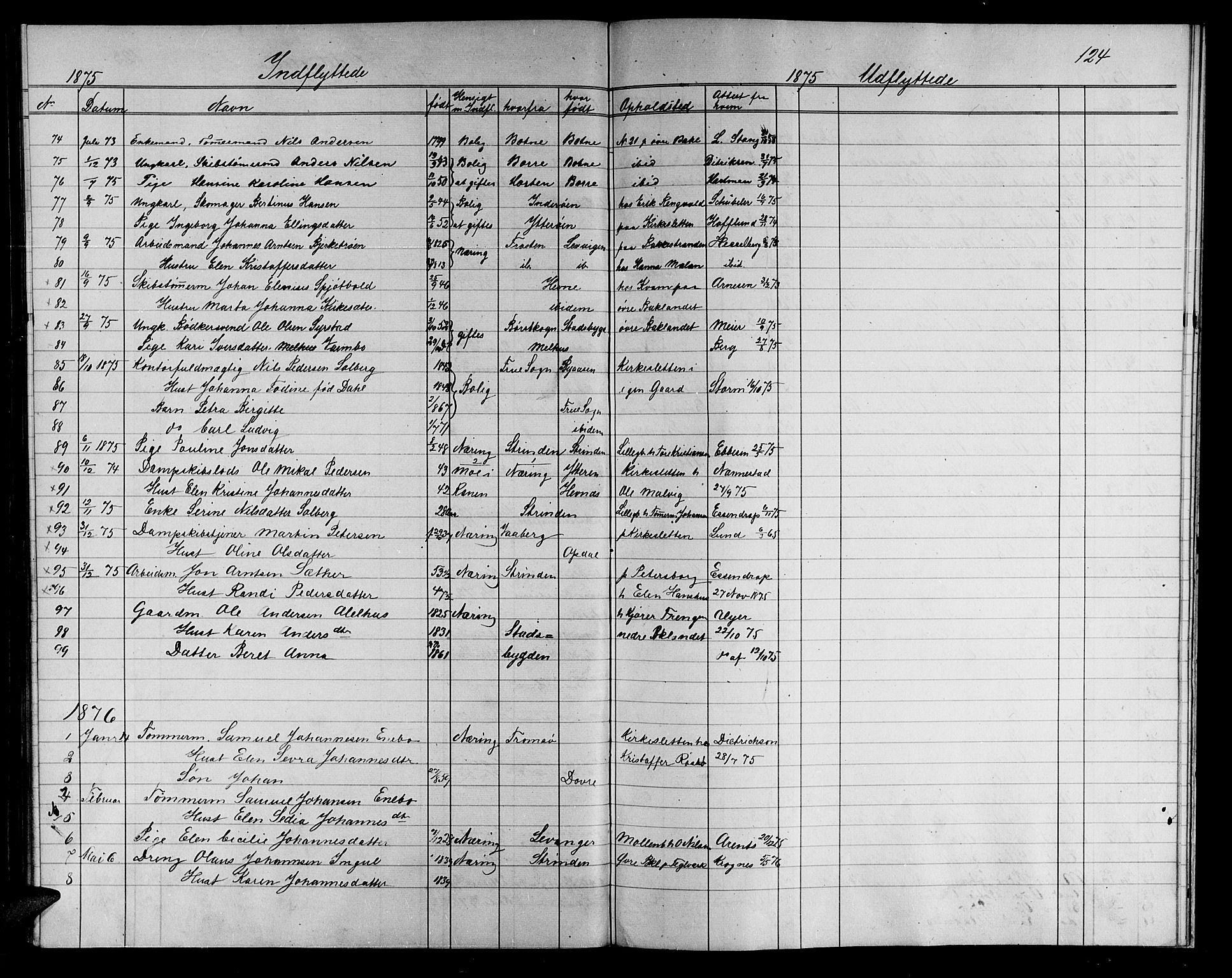 SAT, Ministerialprotokoller, klokkerbøker og fødselsregistre - Sør-Trøndelag, 604/L0221: Klokkerbok nr. 604C04, 1870-1885, s. 124