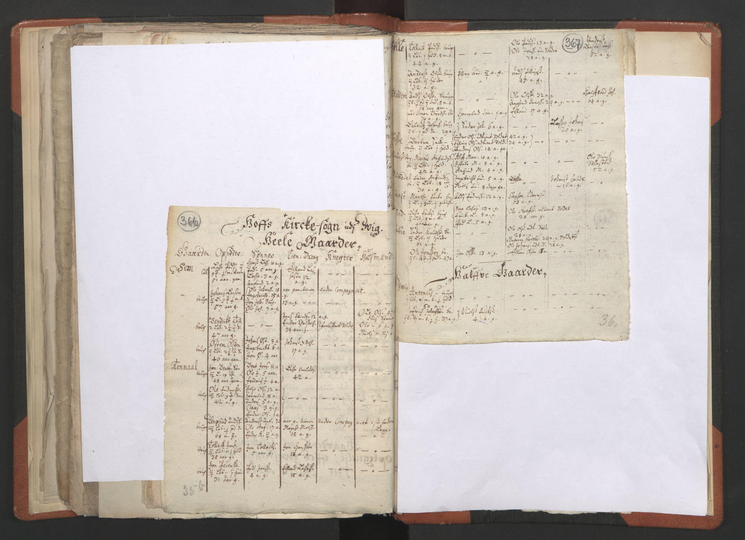 RA, Sogneprestenes manntall 1664-1666, nr. 23: Sogn prosti, 1664-1666, s. 366-367