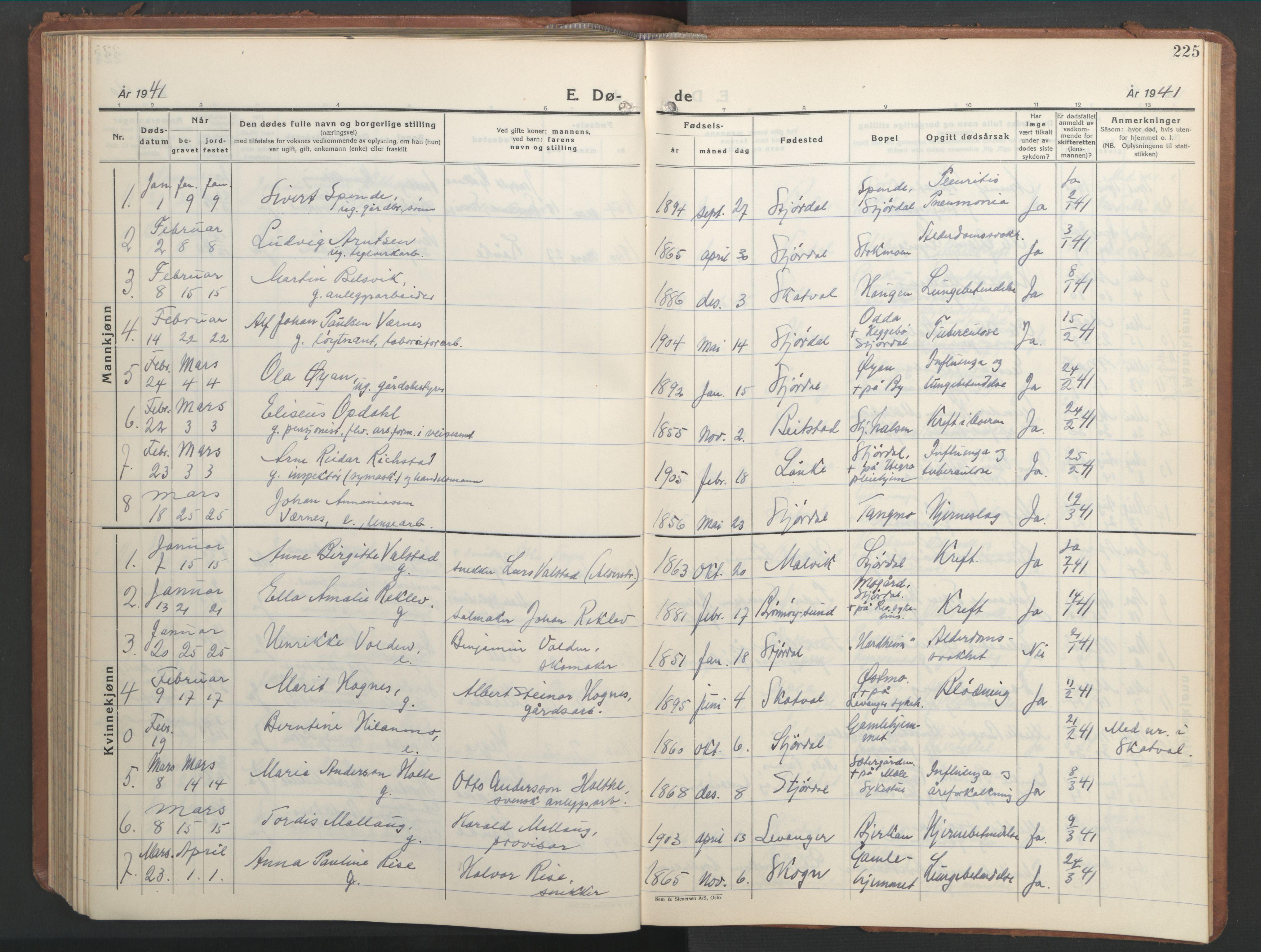 SAT, Ministerialprotokoller, klokkerbøker og fødselsregistre - Nord-Trøndelag, 709/L0089: Klokkerbok nr. 709C03, 1935-1948, s. 225
