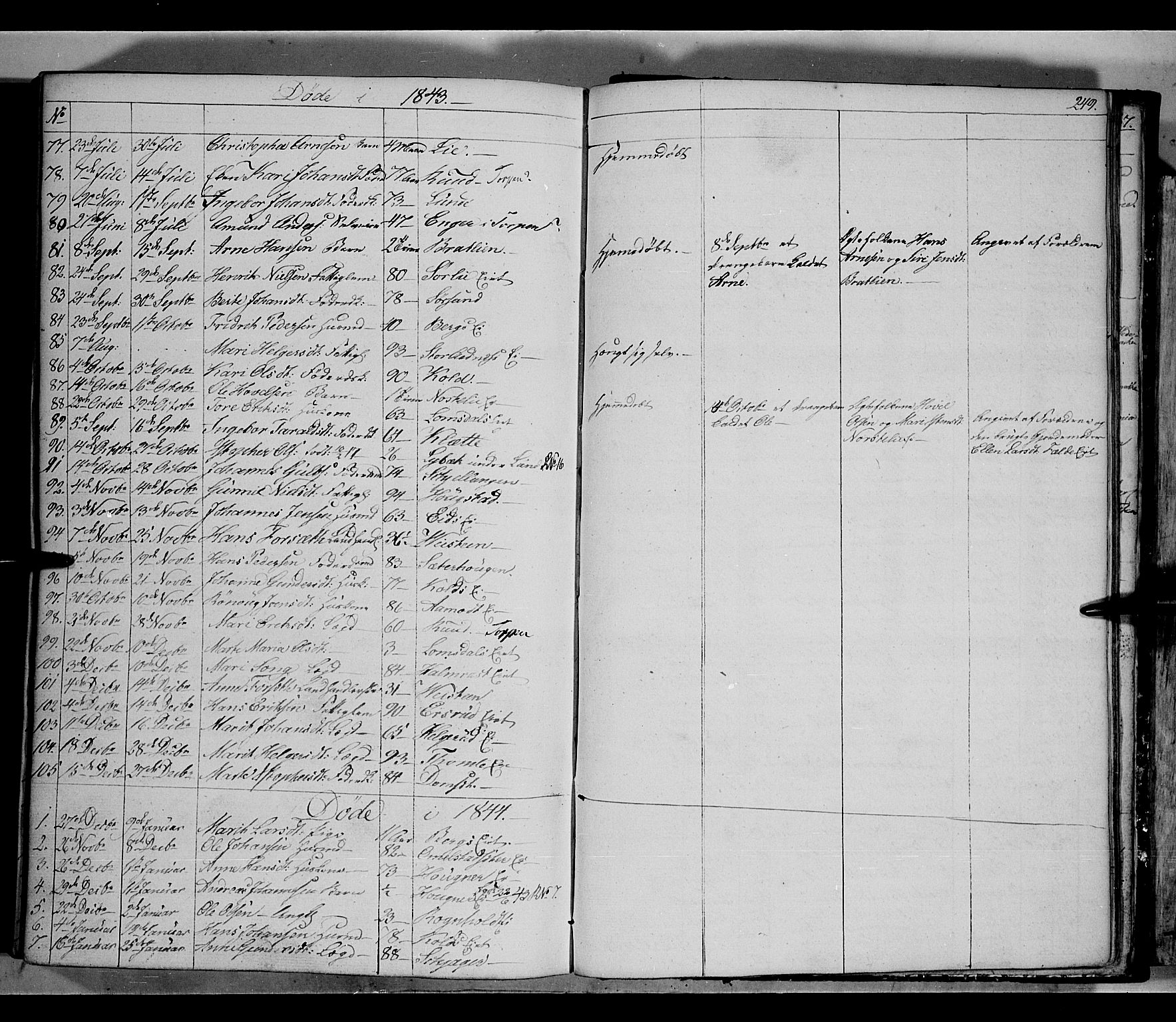 SAH, Land prestekontor, Klokkerbok nr. 2, 1833-1849, s. 249