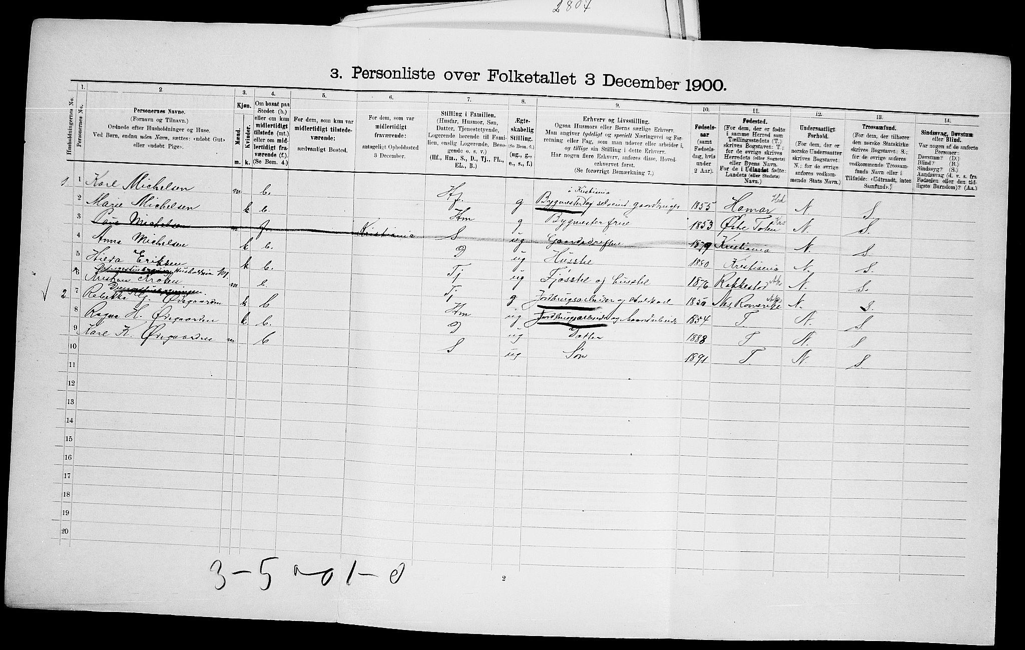 SAO, Folketelling 1900 for 0224 Aurskog herred, 1900