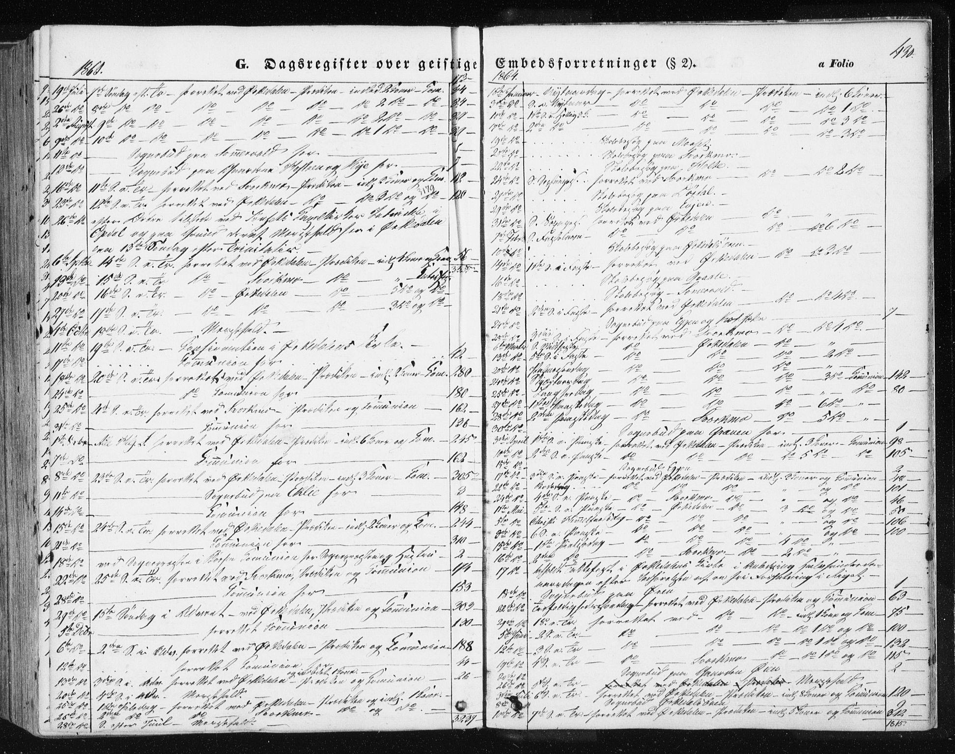 SAT, Ministerialprotokoller, klokkerbøker og fødselsregistre - Sør-Trøndelag, 668/L0806: Ministerialbok nr. 668A06, 1854-1869, s. 430