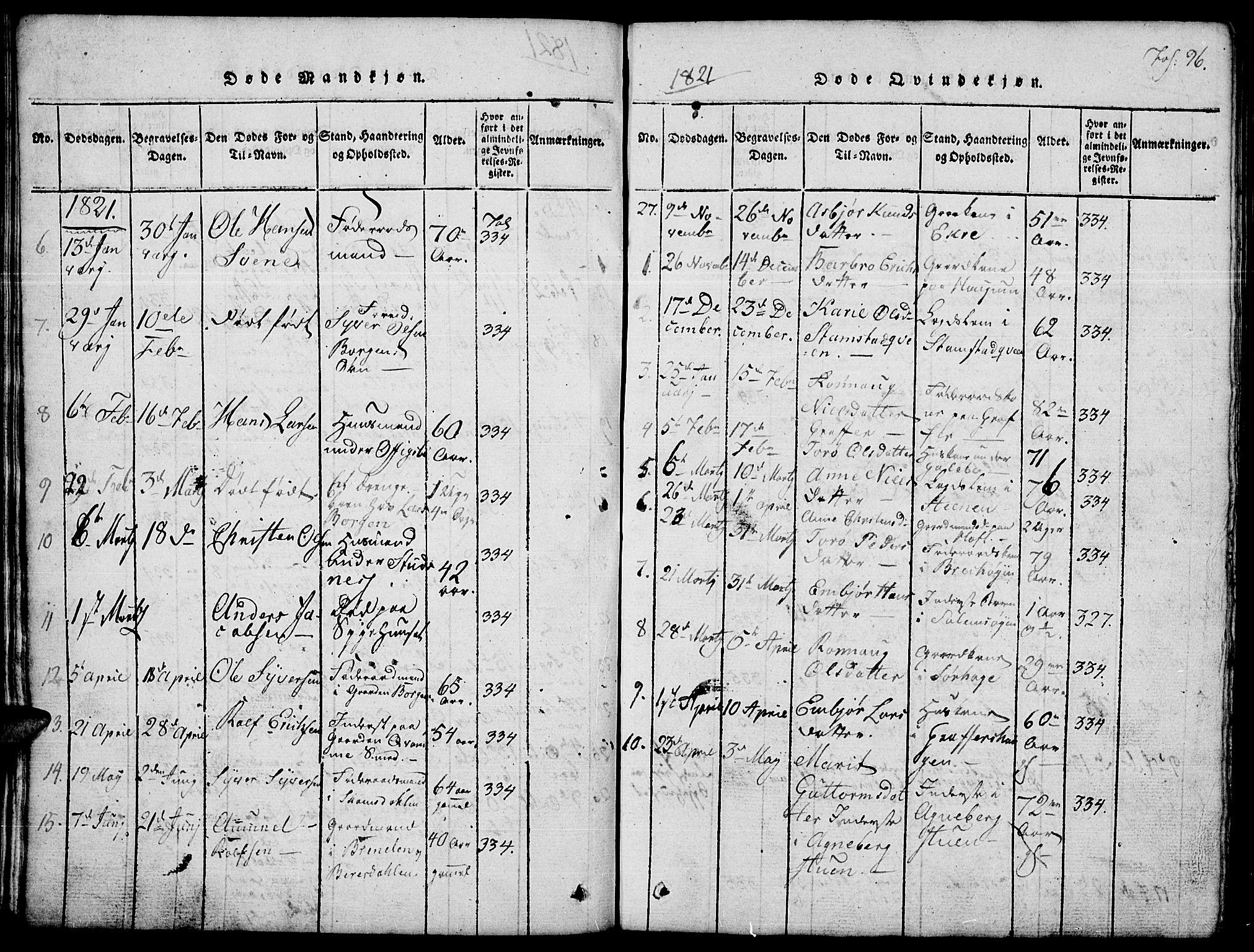 SAH, Lom prestekontor, L/L0001: Klokkerbok nr. 1, 1815-1836, s. 96