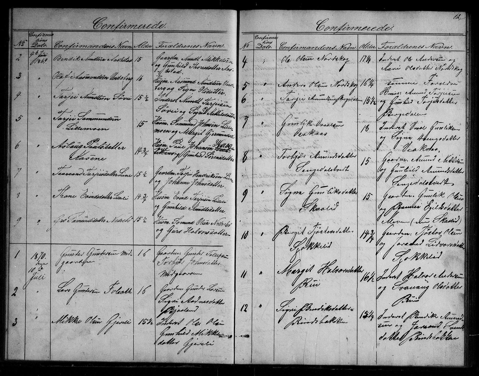 SAKO, Fyresdal kirkebøker, G/Gb/L0001: Klokkerbok nr. II 1, 1864-1890, s. 62
