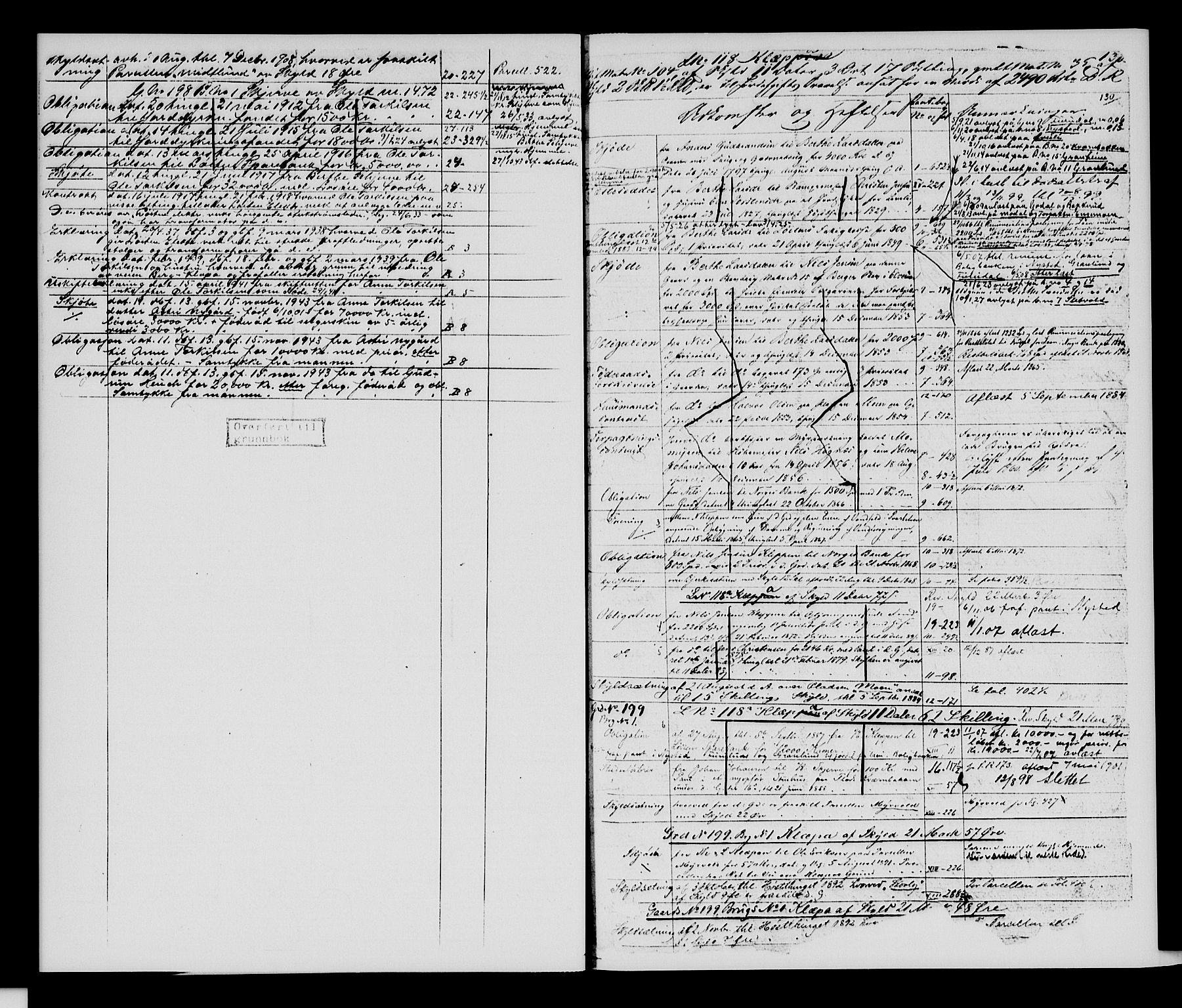 SAH, Sør-Hedmark sorenskriveri, H/Ha/Hac/Hacc/L0001: Panteregister nr. 3.1, 1855-1943, s. 130